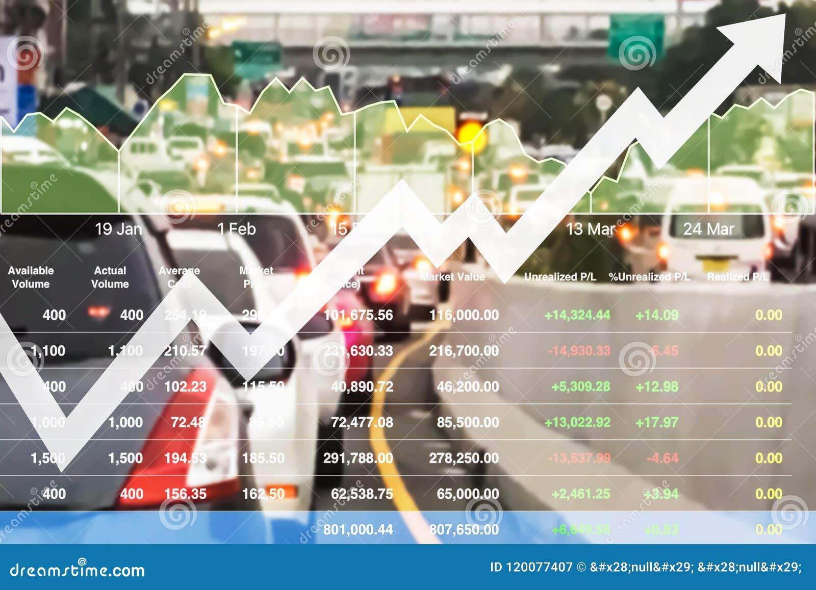 Orsak för tung trafik för mycket problem