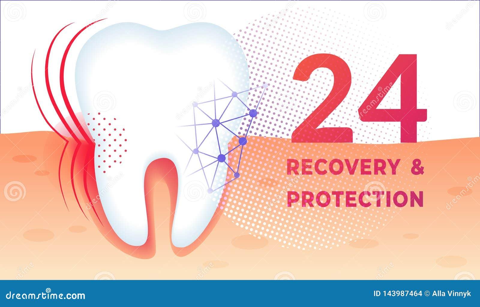 Os dentes importam-se o cartaz com o dente saudável enorme na goma