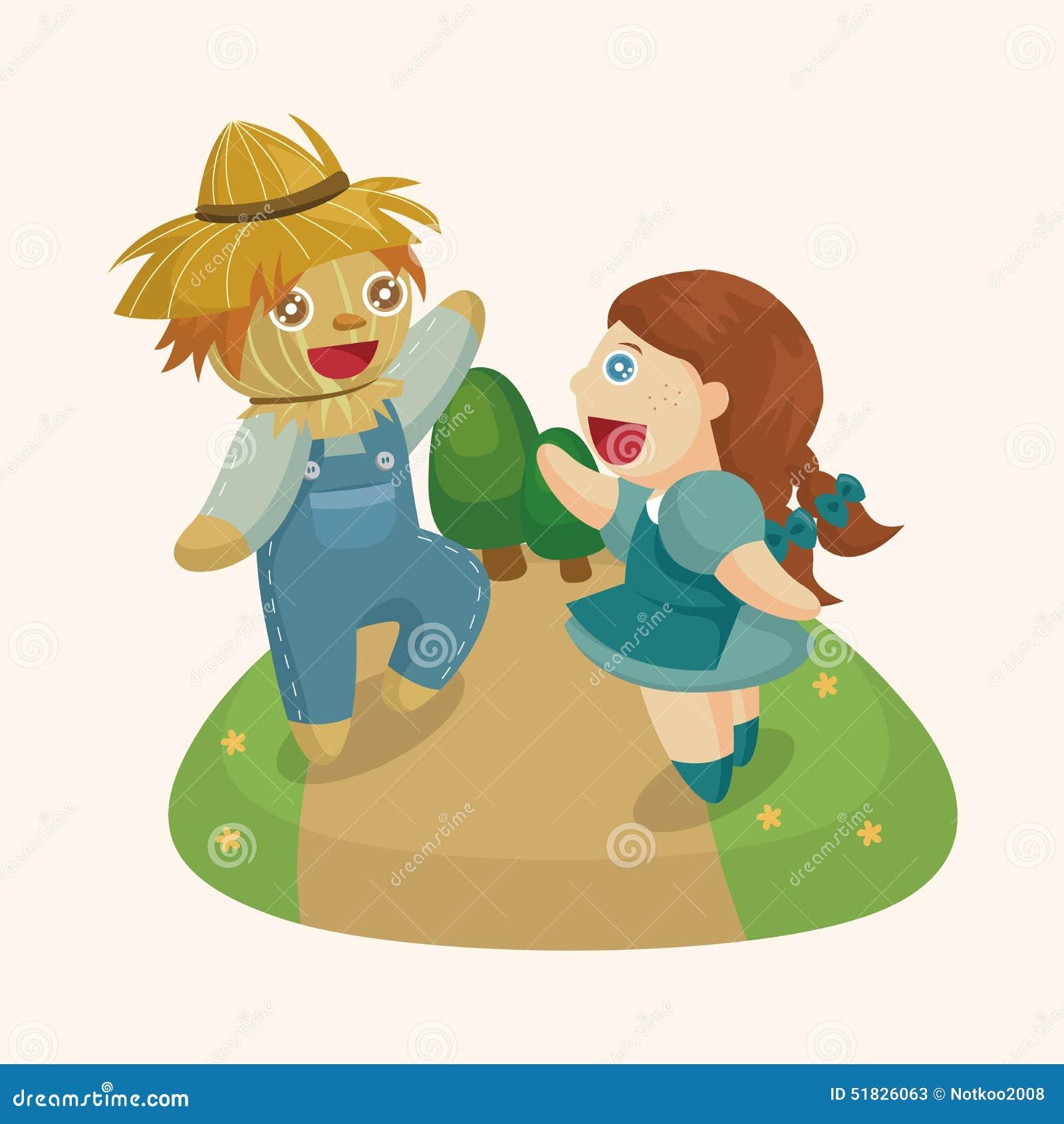Os elementos do tema dos desenhos animados de mágico de Oz