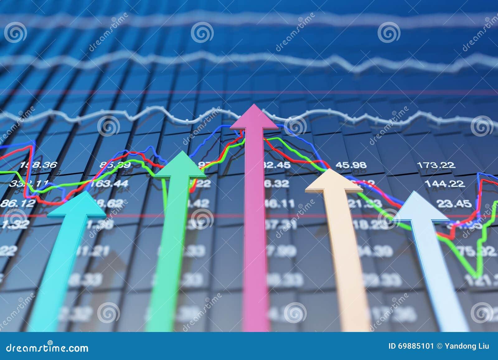 Os indicadores econômicos e movem-se para a frente com a seta