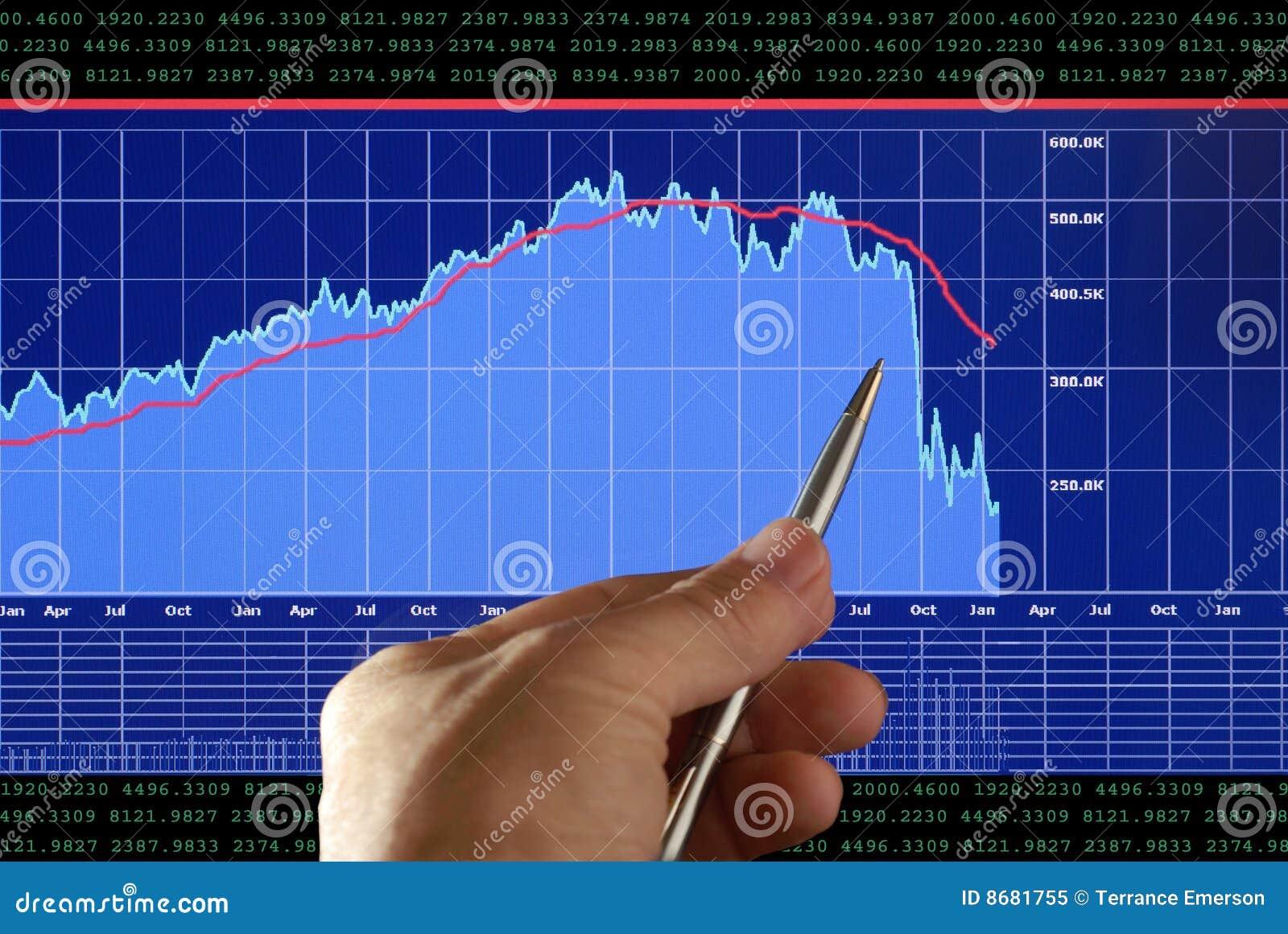 Os mercados vão para baixo