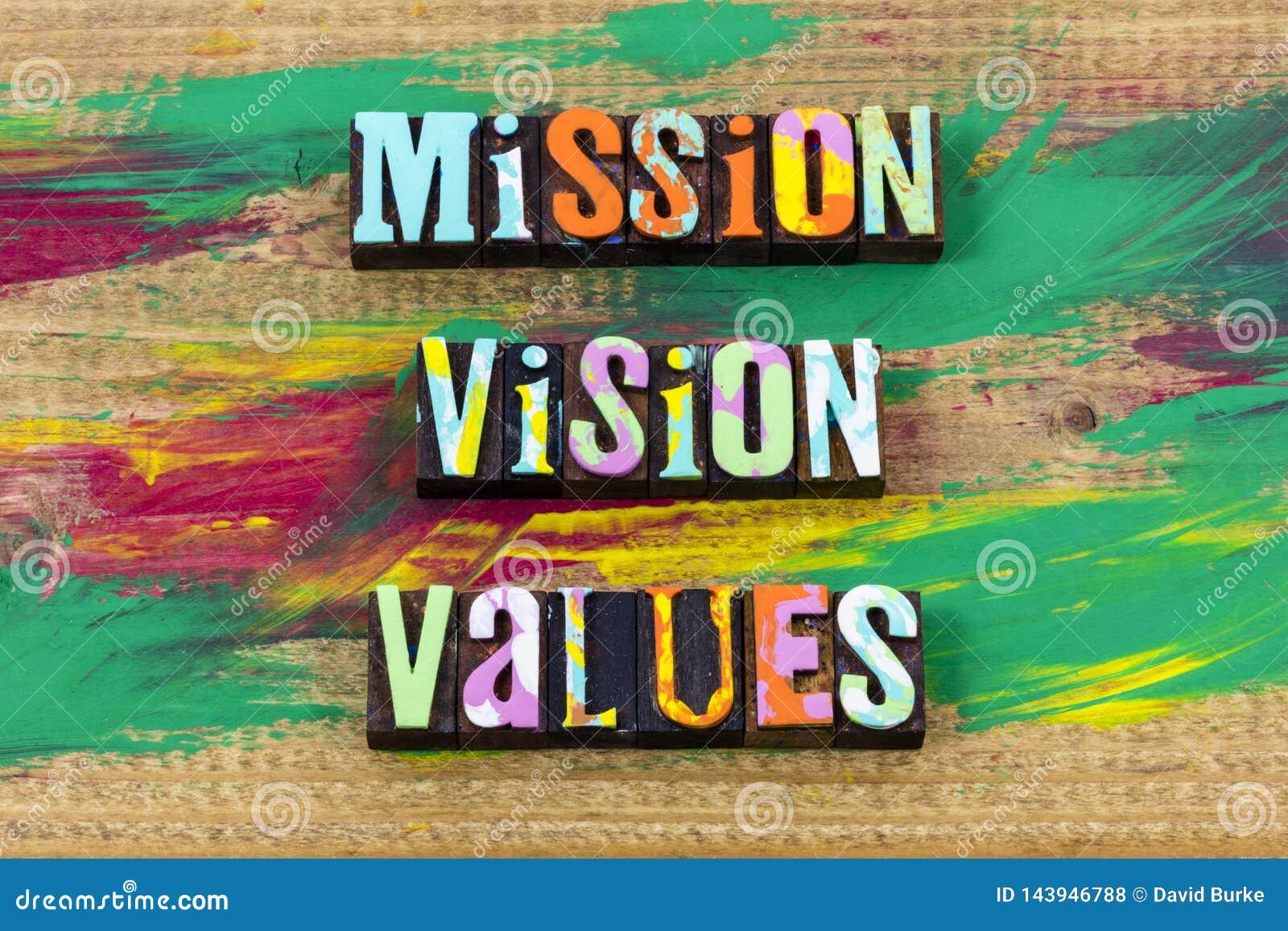 Os valores da visão da missão acreditam citações da tipografia da confiança da integridade do negócio