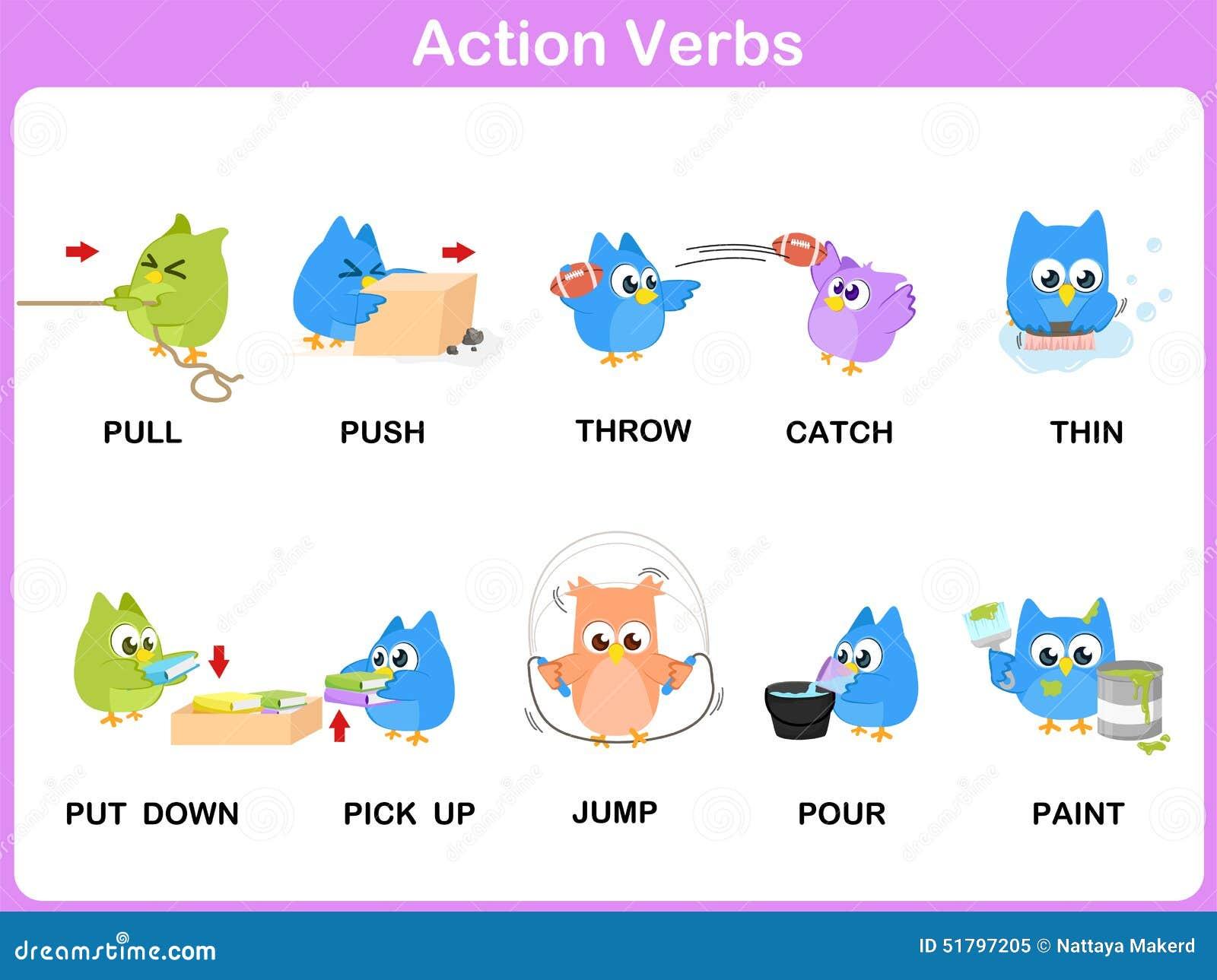 Os verbos da ação representam o dicionário (atividade) para crianças
