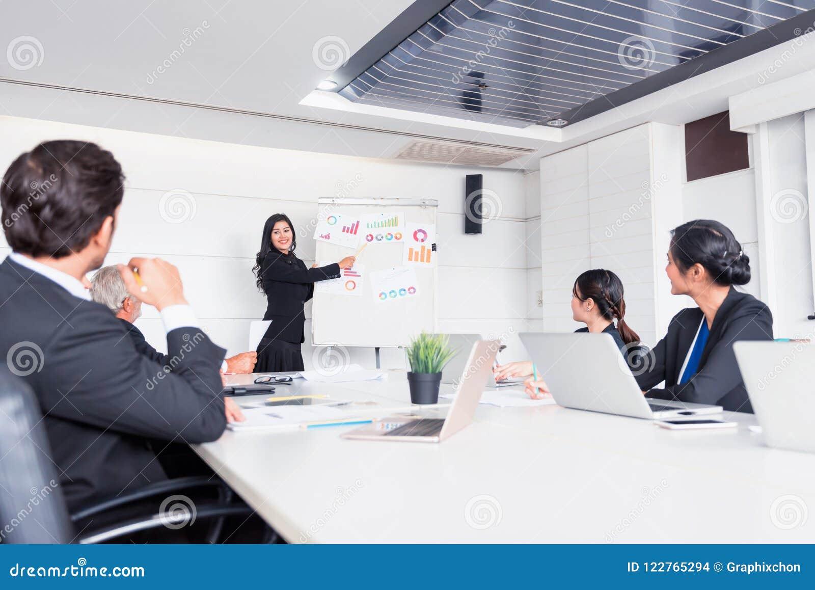 Osobisty rozwój, trenowanie i kurs treningowy dla Biznesowej pracy zespołowej,