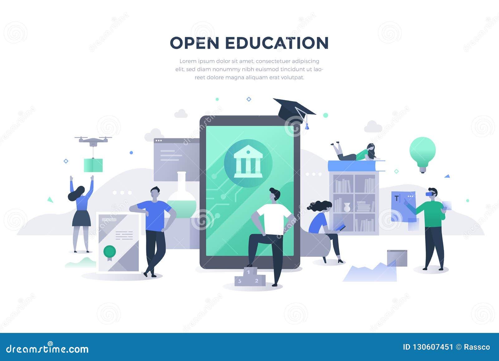 Otwiera edukacji mieszkania pojęcie