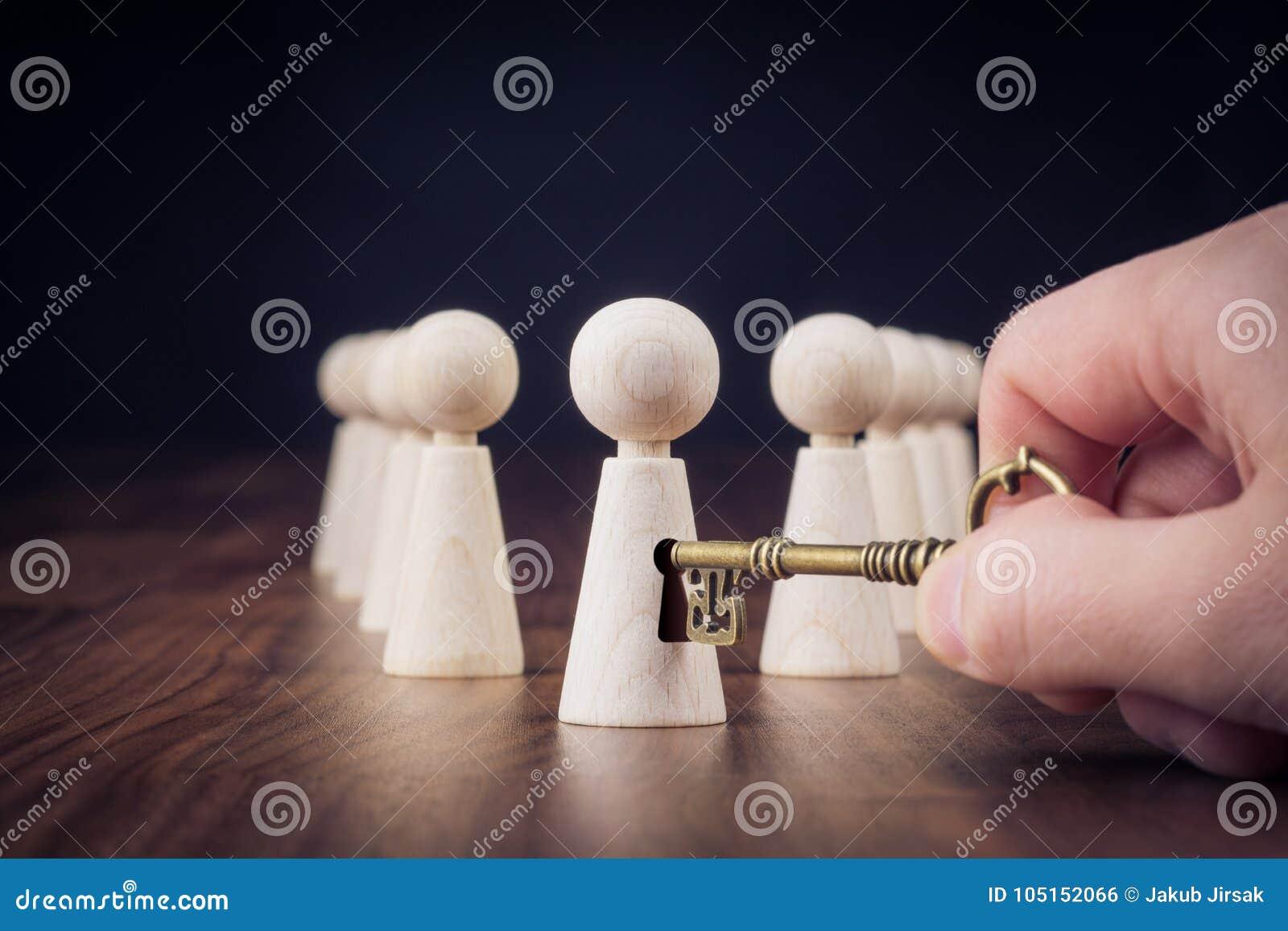 Otwiera potencjał