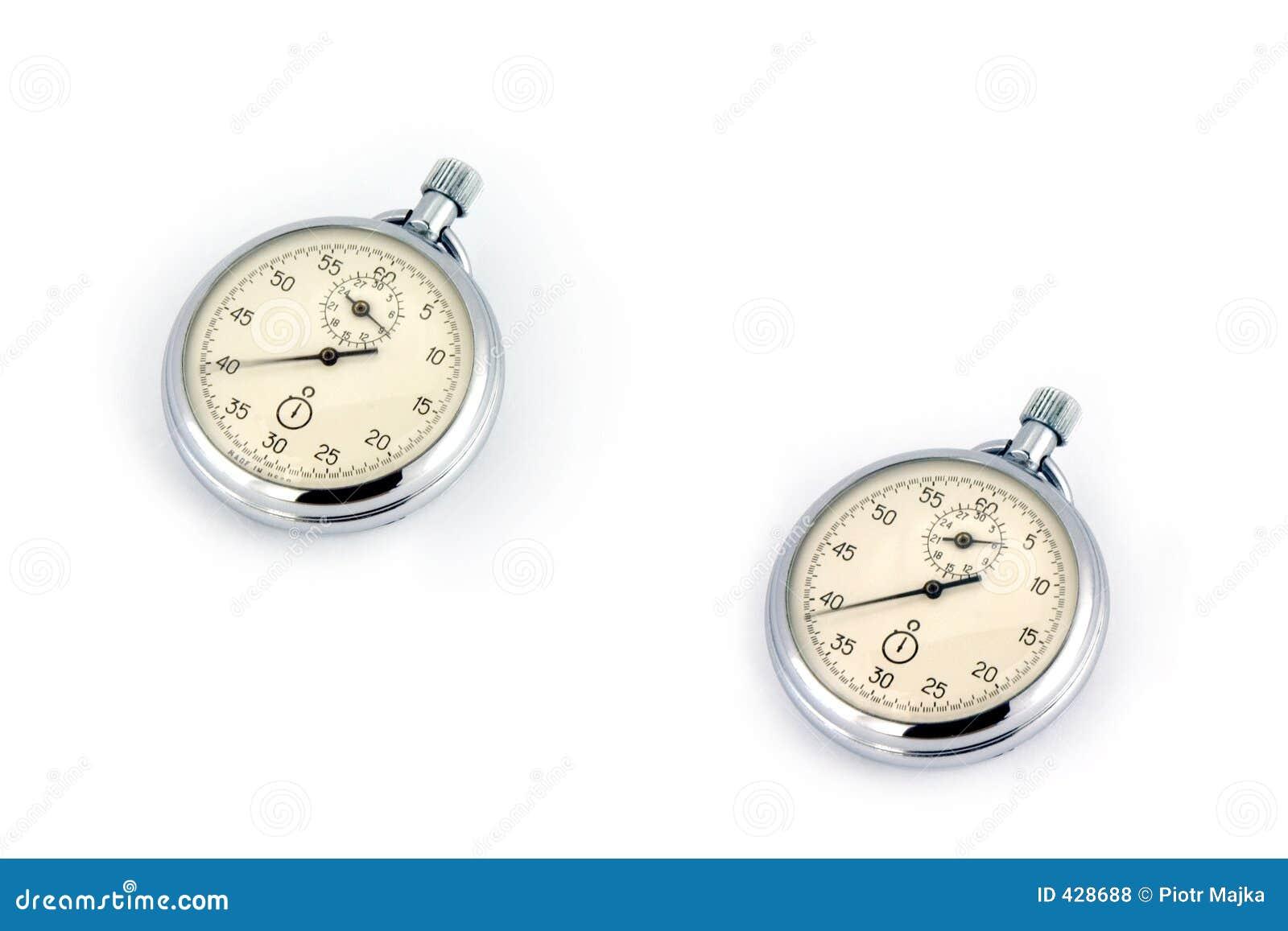 Oud Russisch horloge