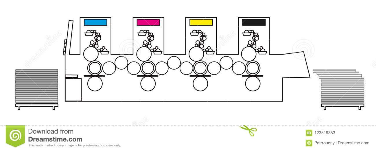 Peachy Outline Vector Illustration Of Printing Machine Offset Printing Wiring Digital Resources Attrlexorcompassionincorg