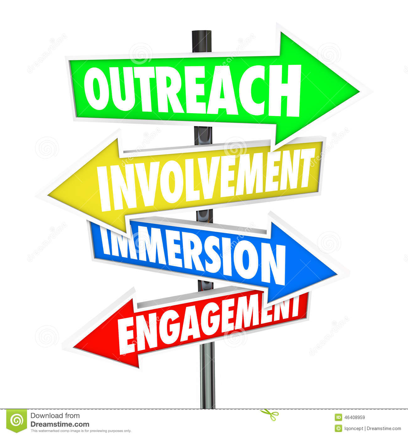 Outreach Involvement Immersion Engagement Participation Signs Stock Illustration Image 46408959