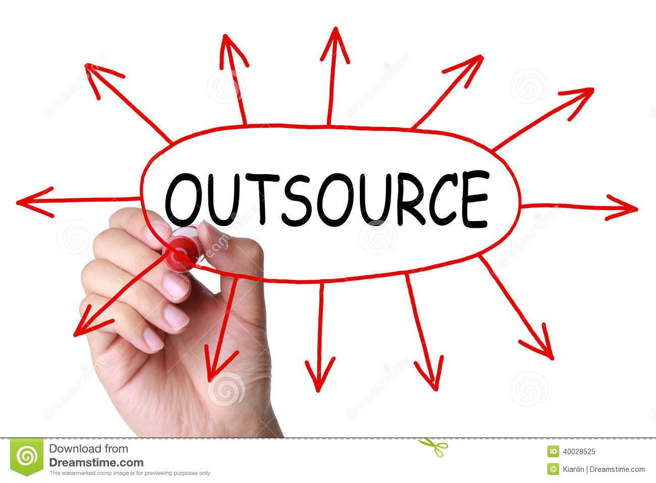 Outsourcing concept the surviving strategy for