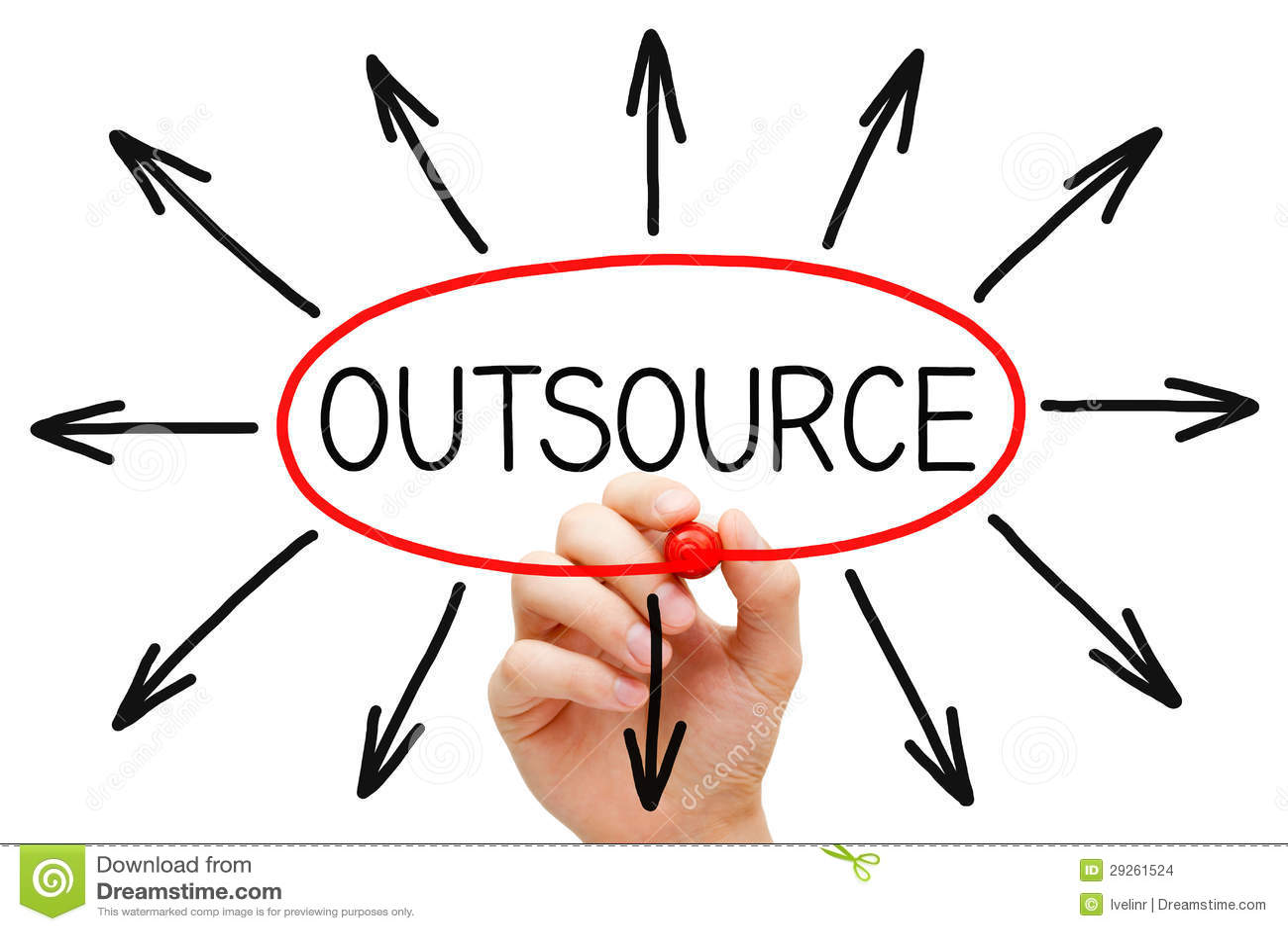 Outsourcingu pojęcie