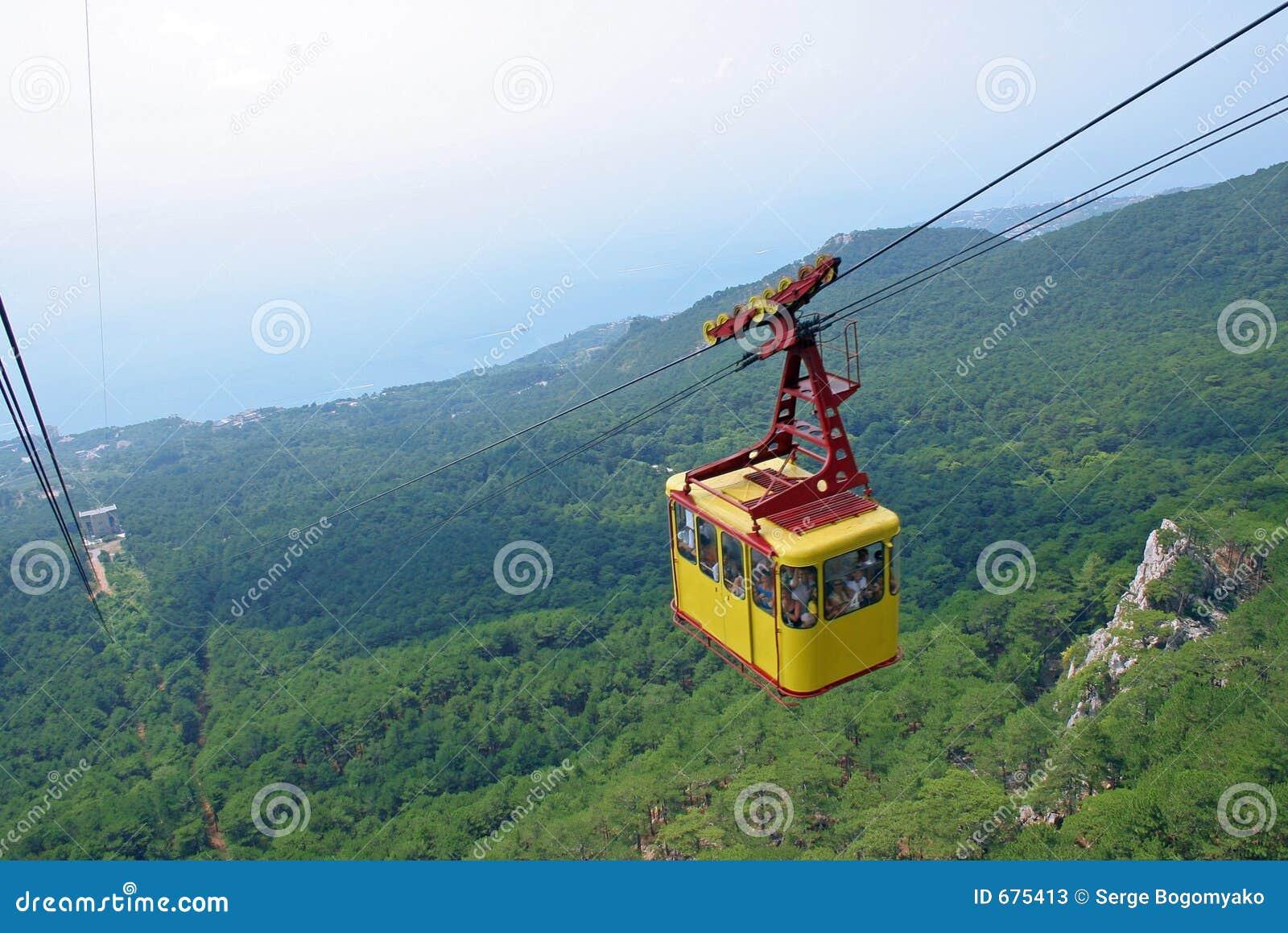 Ovanför trä för kabelbil