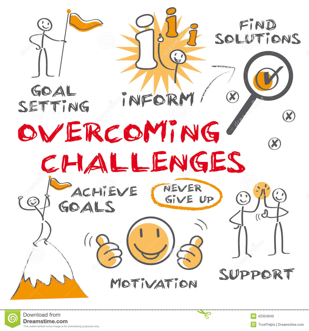 Overcoming Challenges Concept Stock Illustration - Illustration of ...