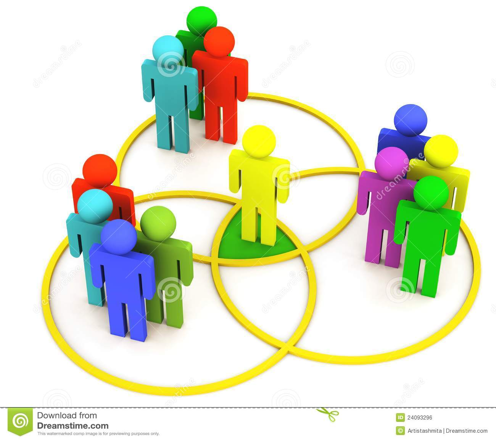 Overlappend venn diagram