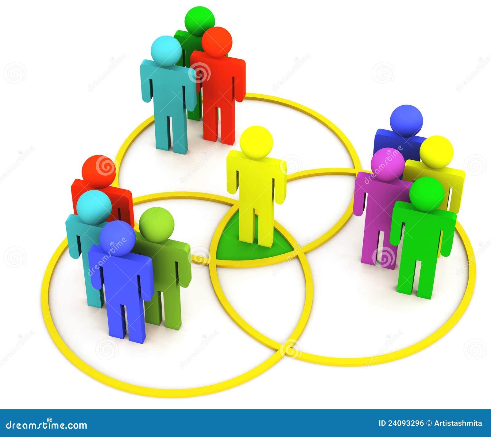 Overlapping venn diagram