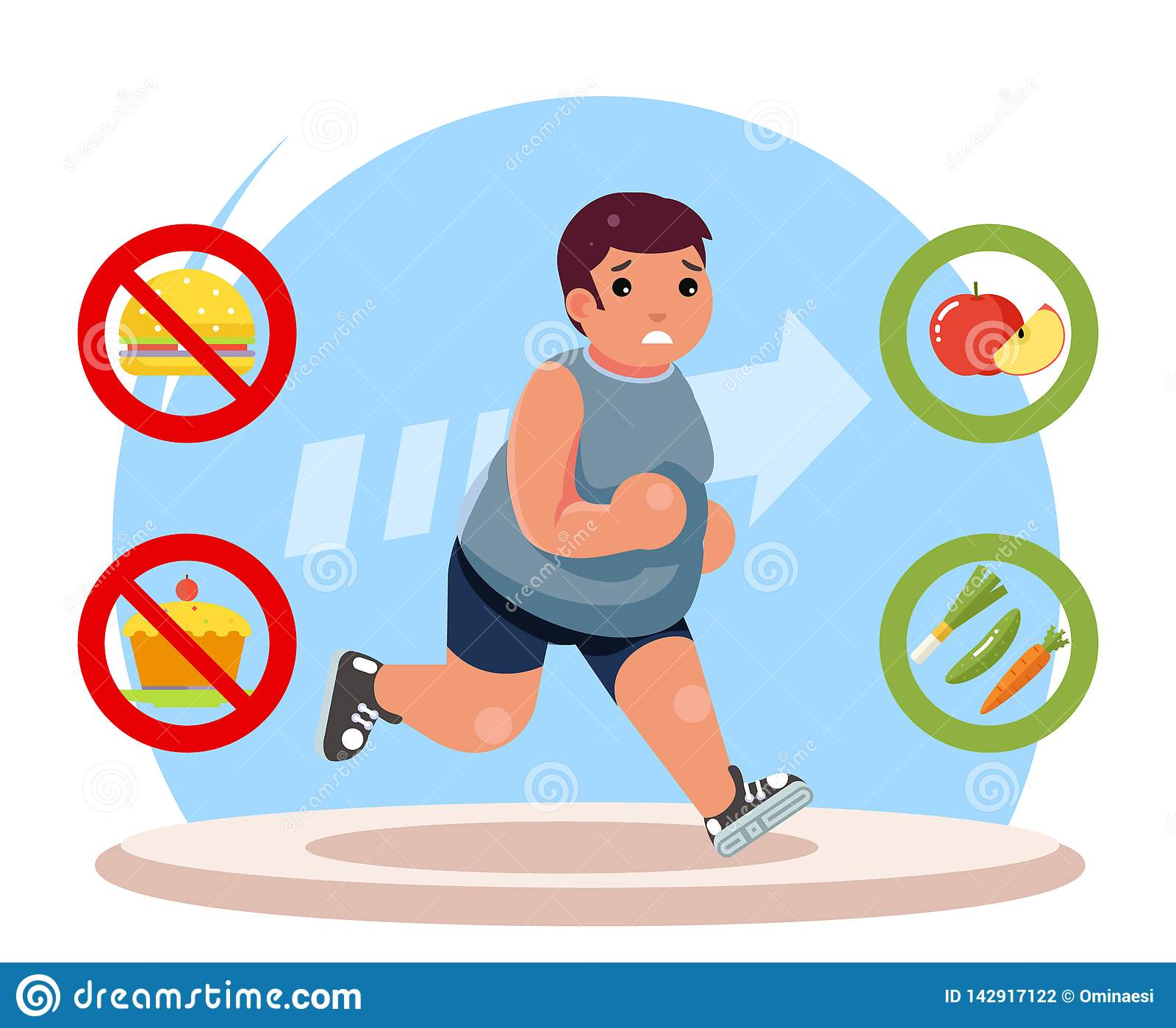 Overweight Body Diet Fat Man Character Lose Weight Figure Health Junk Food Refusal Flat Cartoon Design Vector Stock Vector Illustration Of Belly Male 142917122
