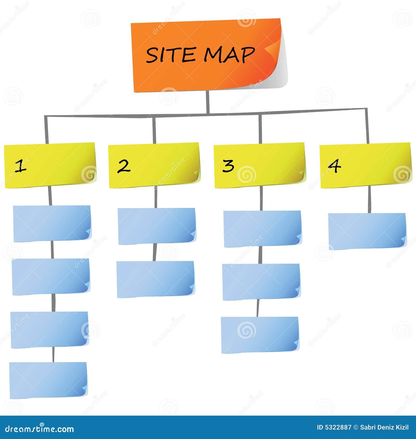 Overzicht van de websitevector