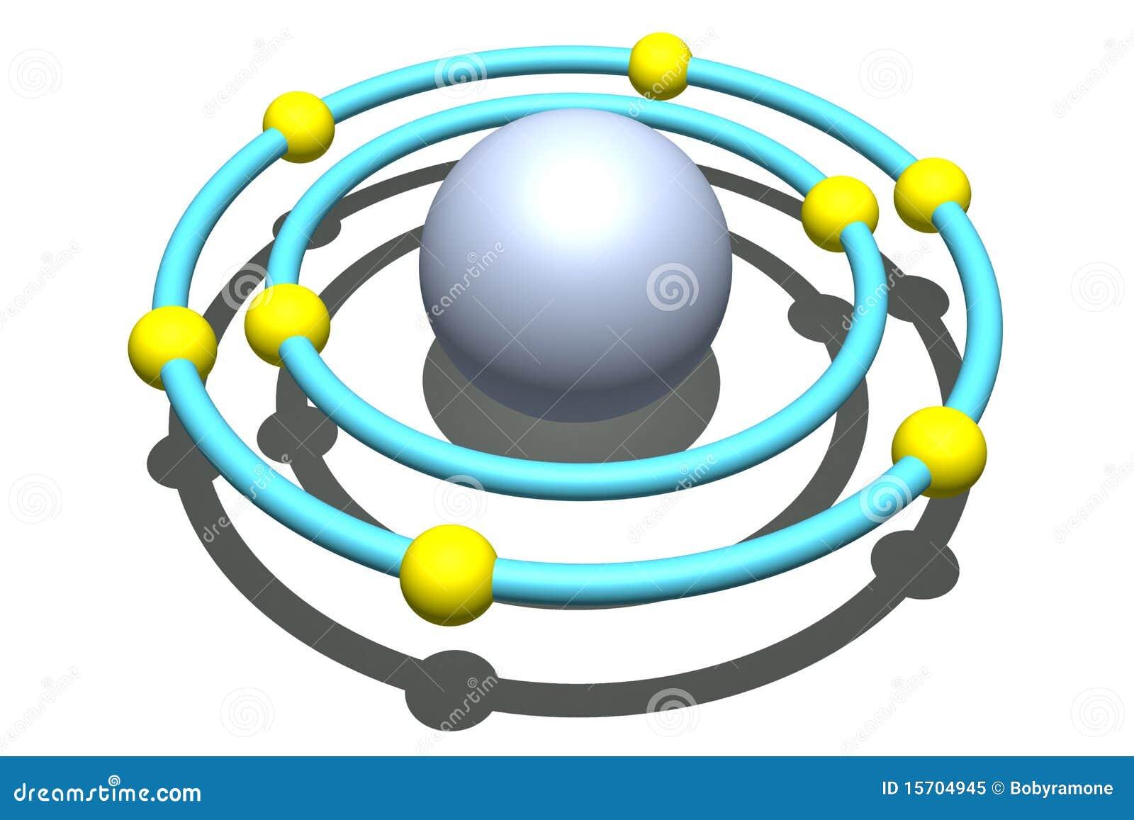 how to make a nitrogen atom model