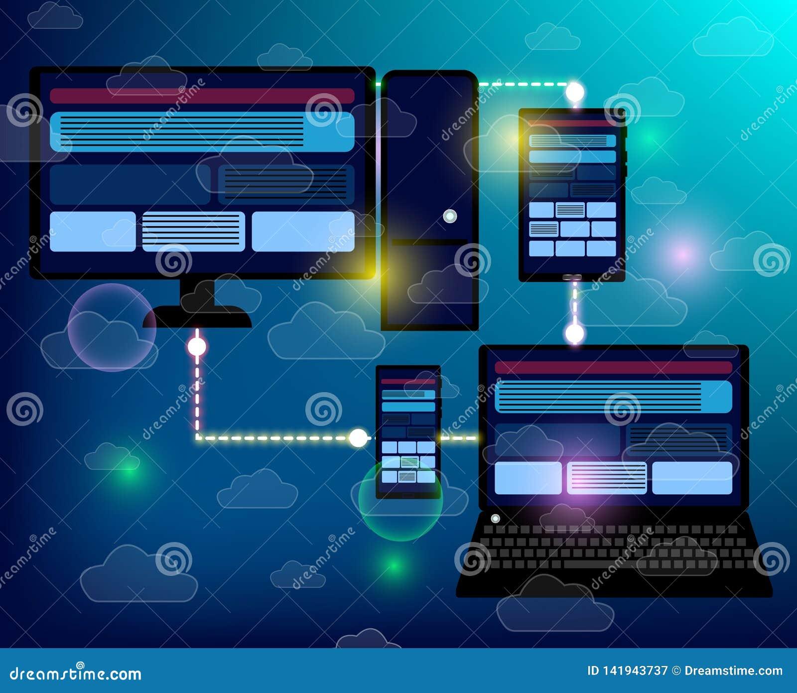 Página web responsiva de Internet de la creación para las plataformas múltiples