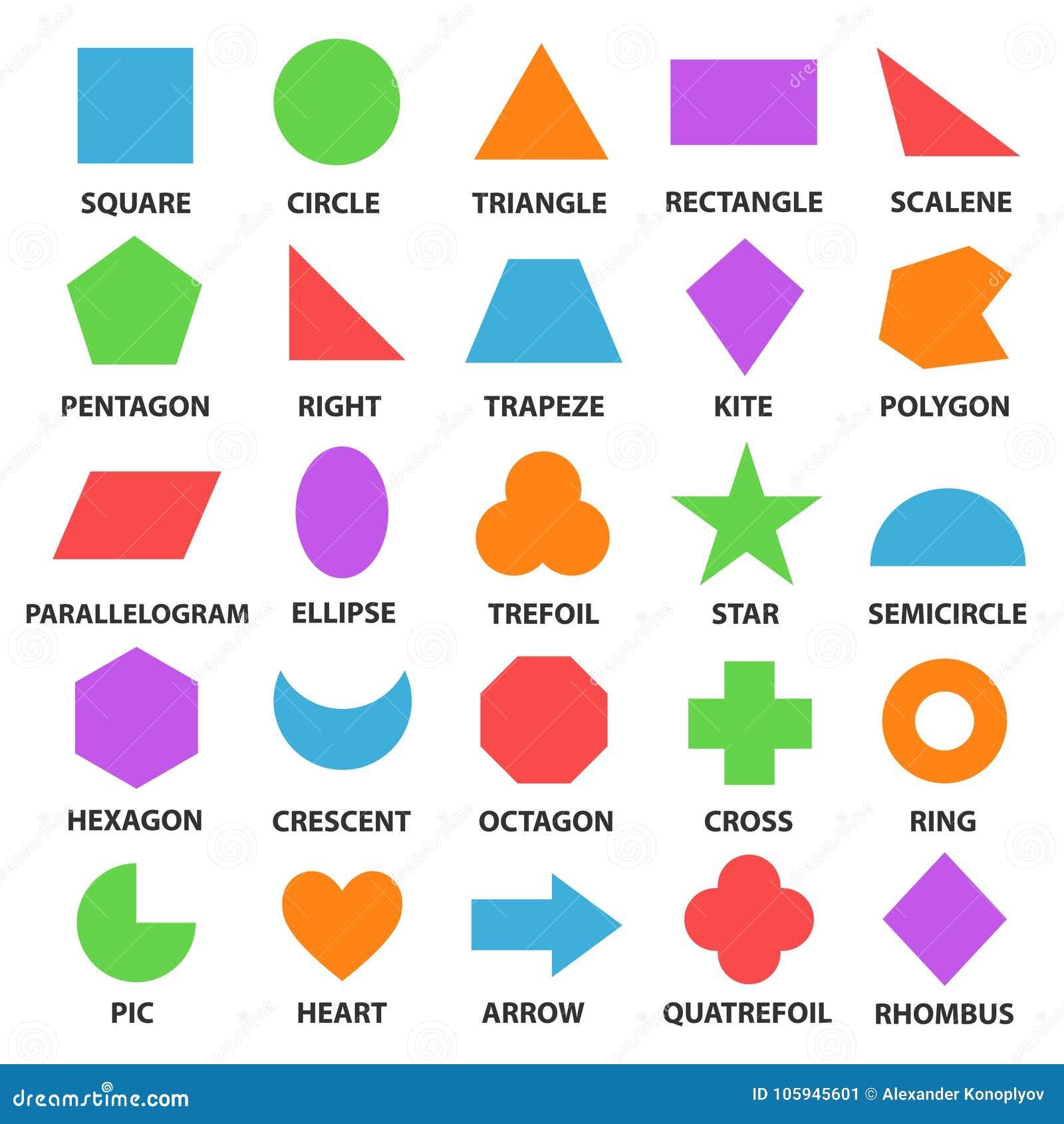 Pädagogische geometrische Formen eingestellt