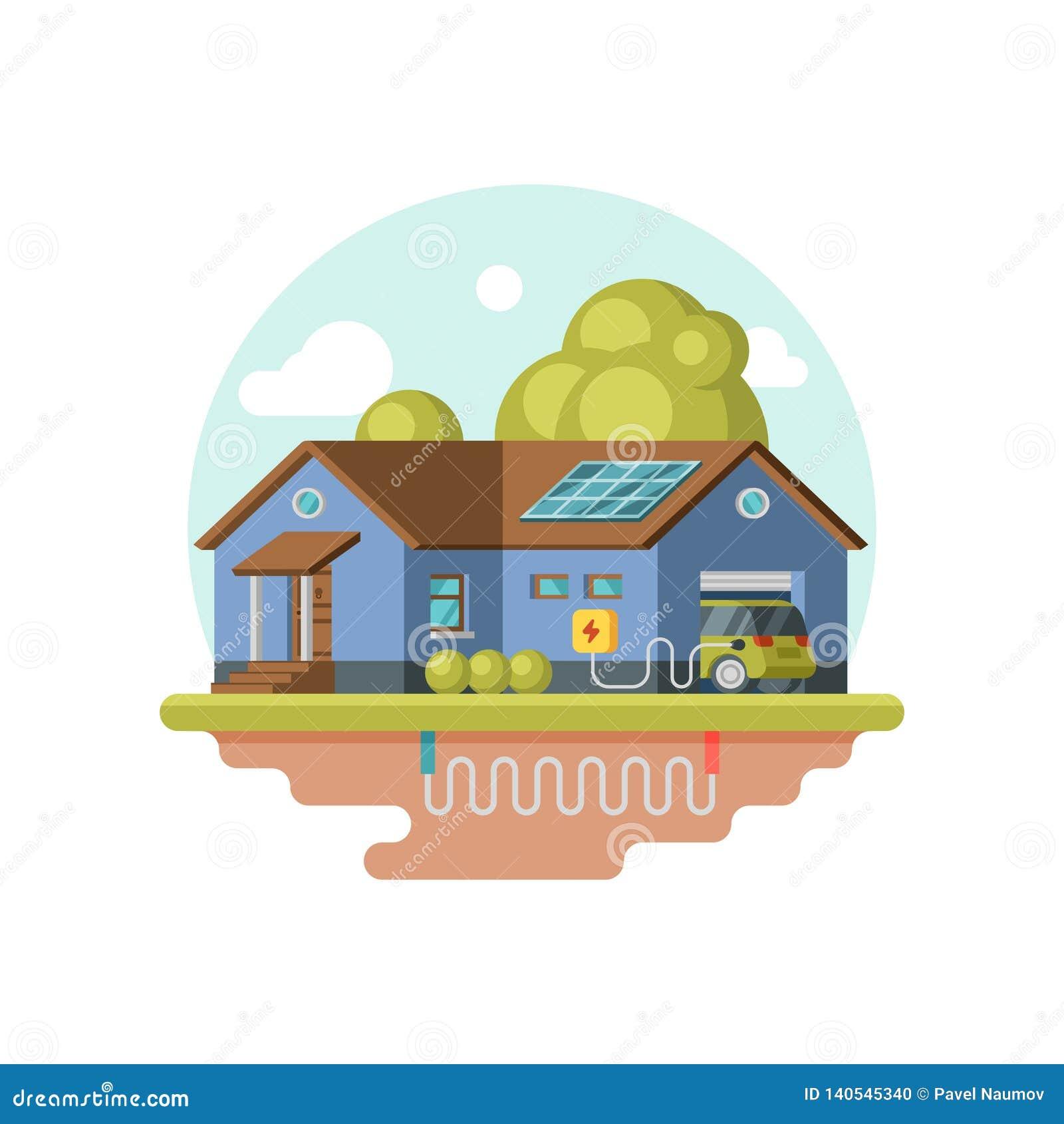 Płaska wektorowa ikona życzliwy dom, elektryczny samochód w garażu geotermiczna moc Czysta energia podtrzymywalny dom