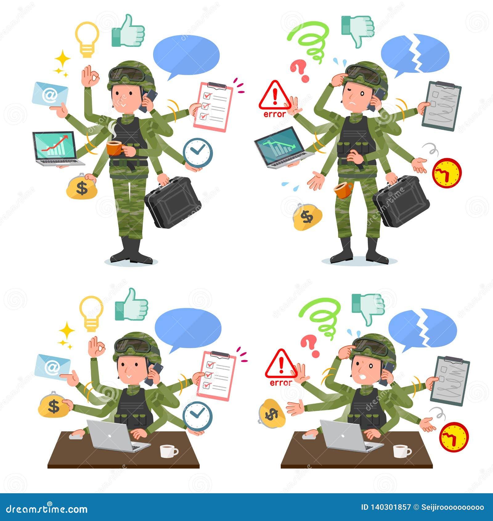 Płaski typ militarny odzieży man_mulch zadania biuro