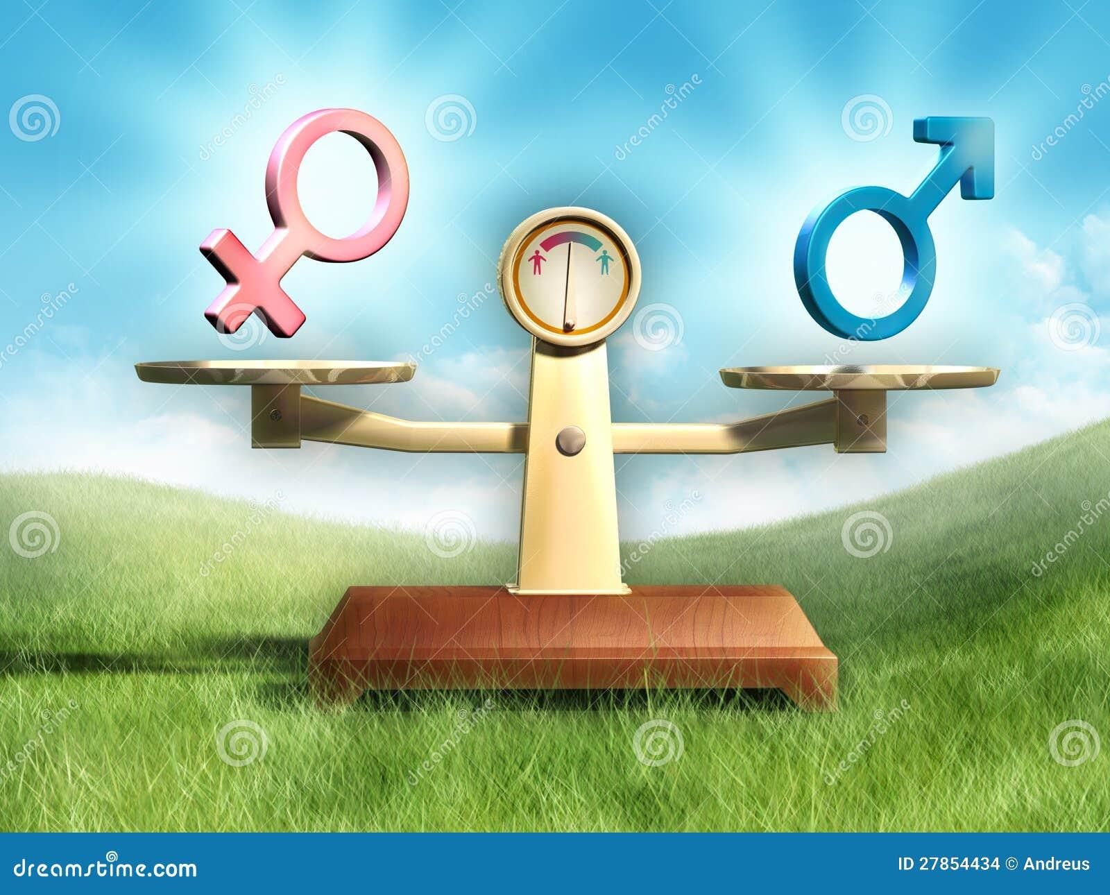 Płci równość