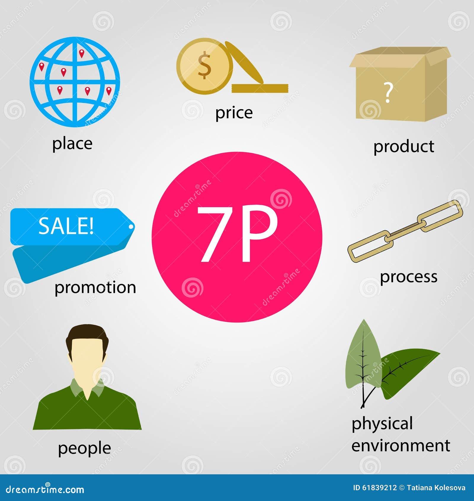 7p marketing icons stock vecto...