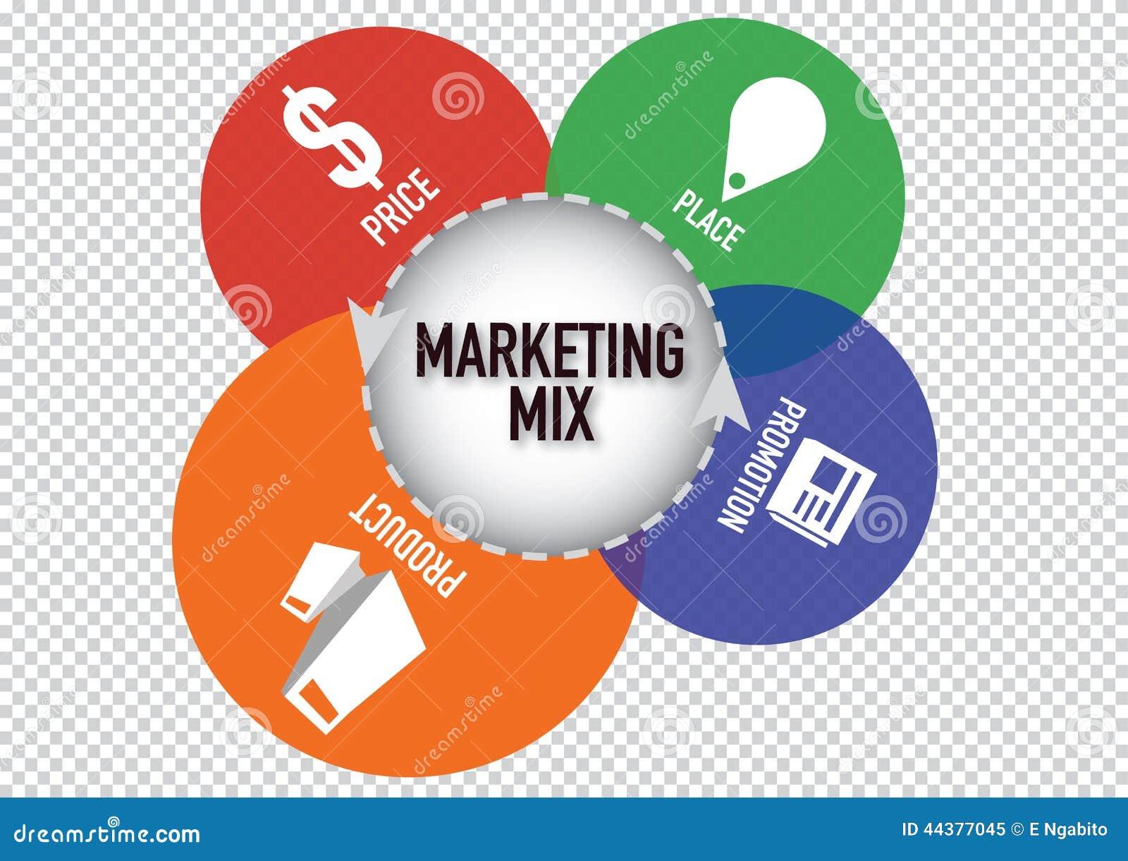 4 P-Marketing-Mischungsgeschäftskonzept Vektor Abbildung ...