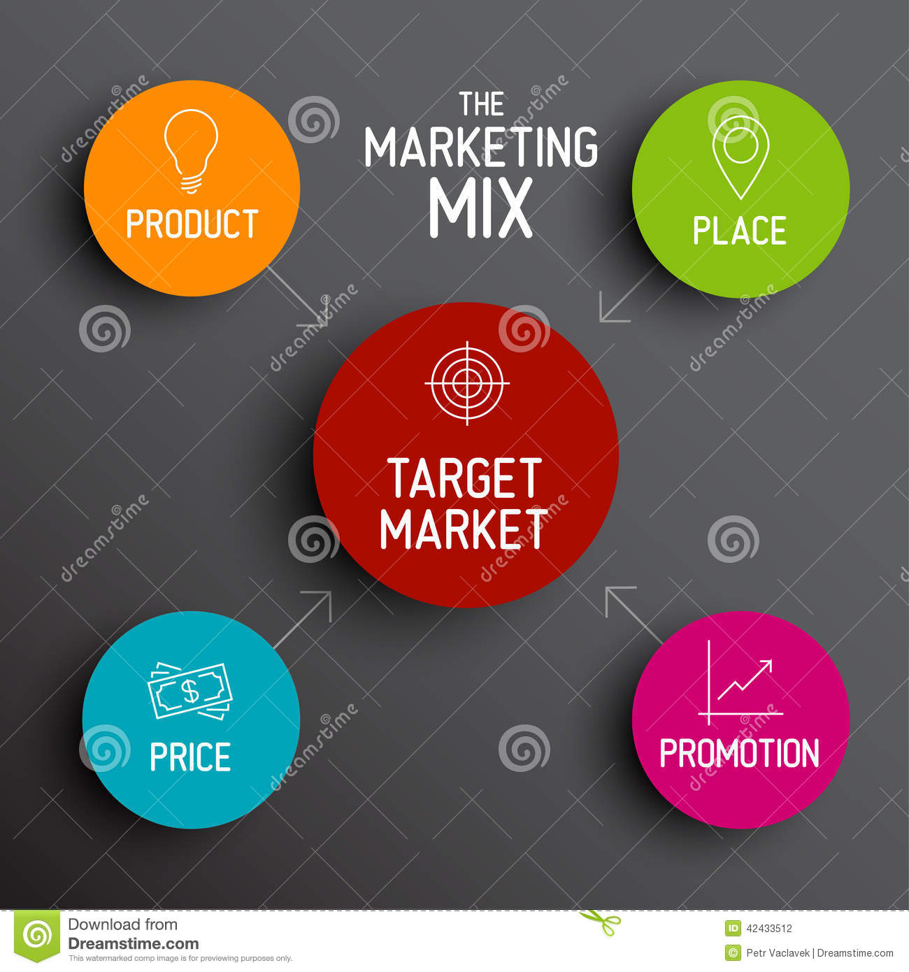 Marketing Mix Tolak Angin