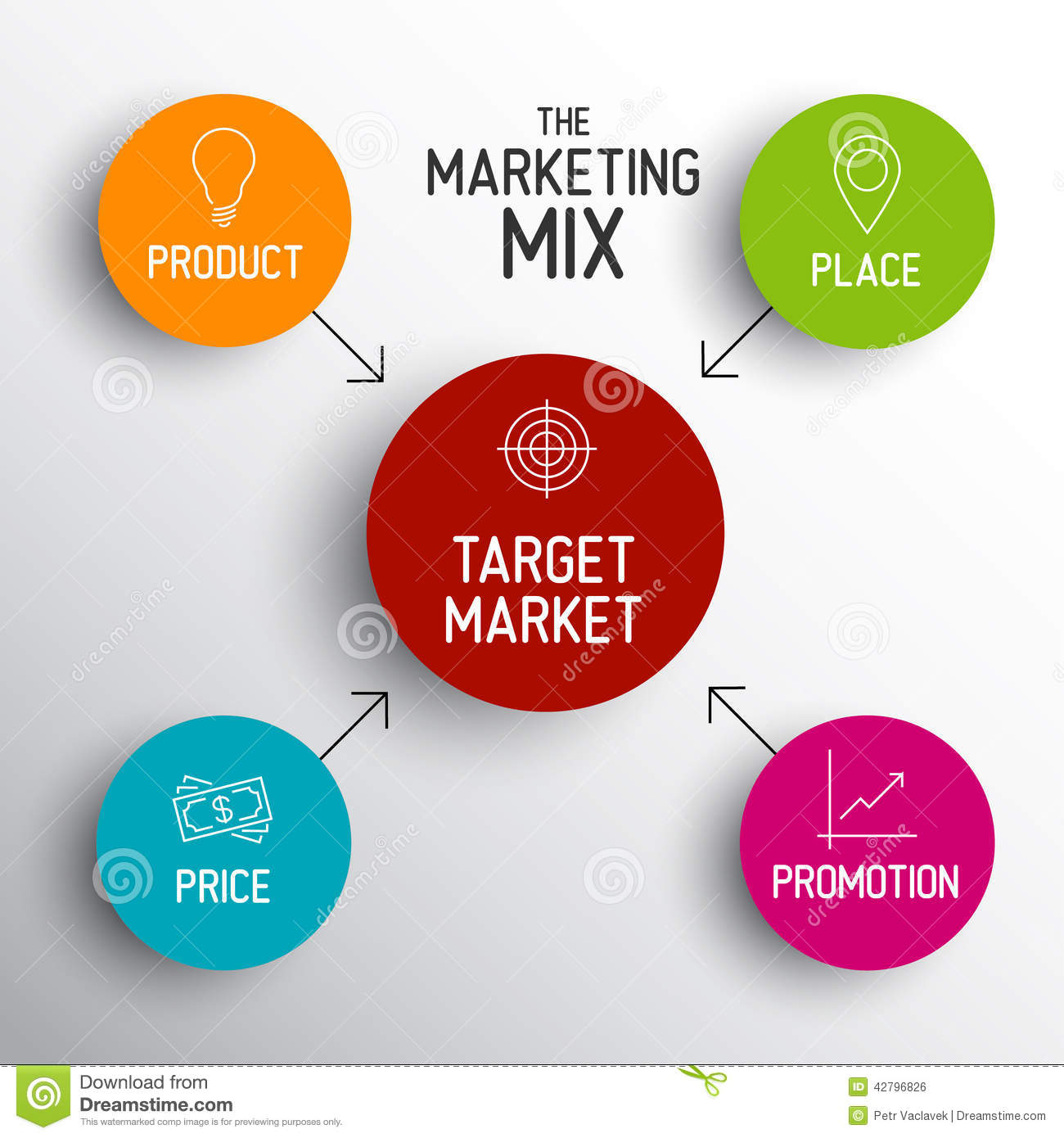 Vector 4P marketing mix model - price, product, promotion and place.