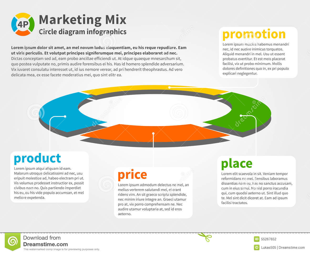 marketing segmentation mix price Price is the only marketing mix variable that generates revenue all the other variables viz product, place, and promotion incur costs for any kind of transaction, an offering has a price for its value.