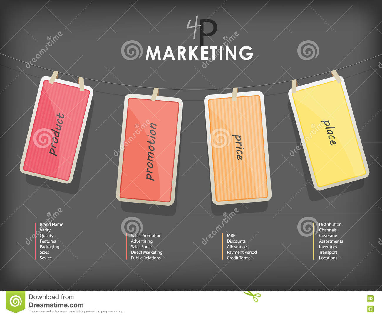 PayPal Marketing Mix (4Ps) Strategy