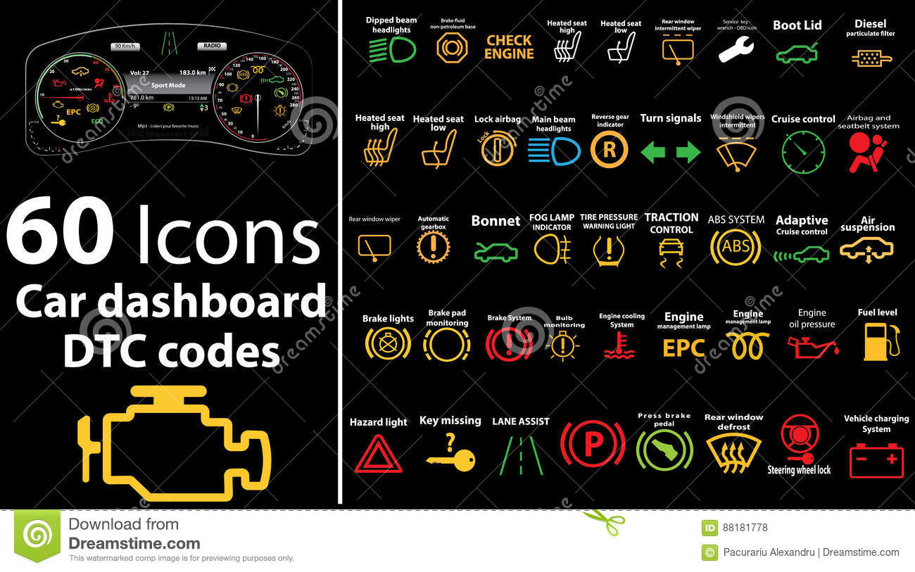 60 Pack Icons Car Dashboard Dtc Codes Error Message Check