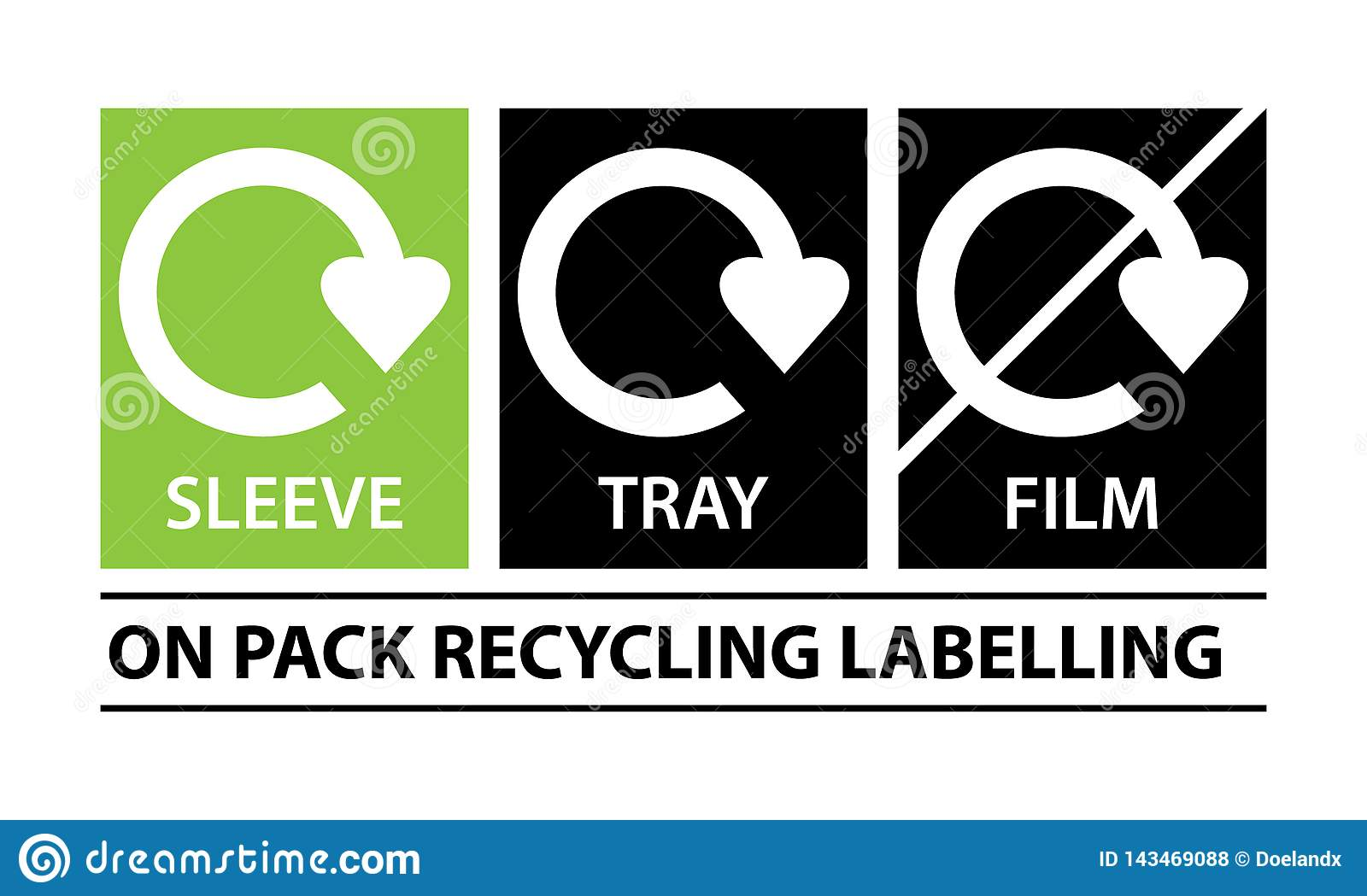 On Pack Recycling Labels vector