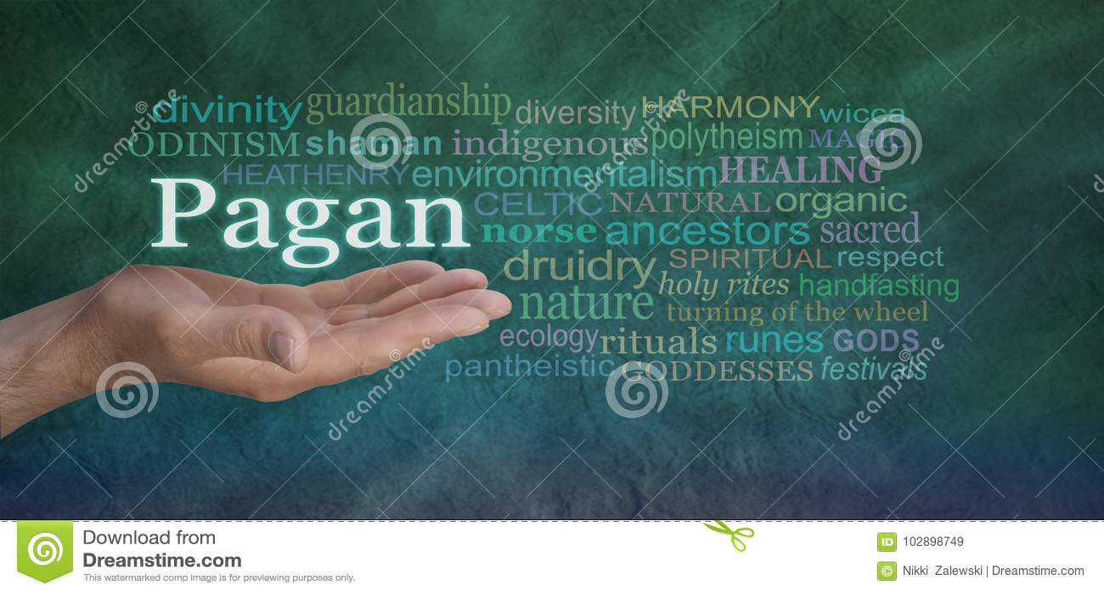 Pagan Word Cloud