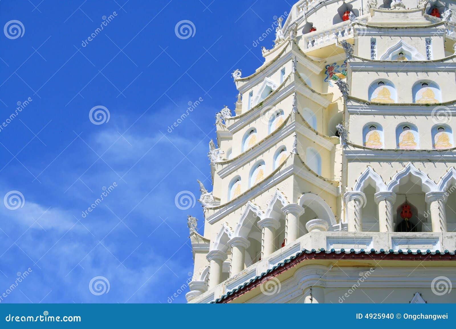 Pagoda chińczyków Georgetown