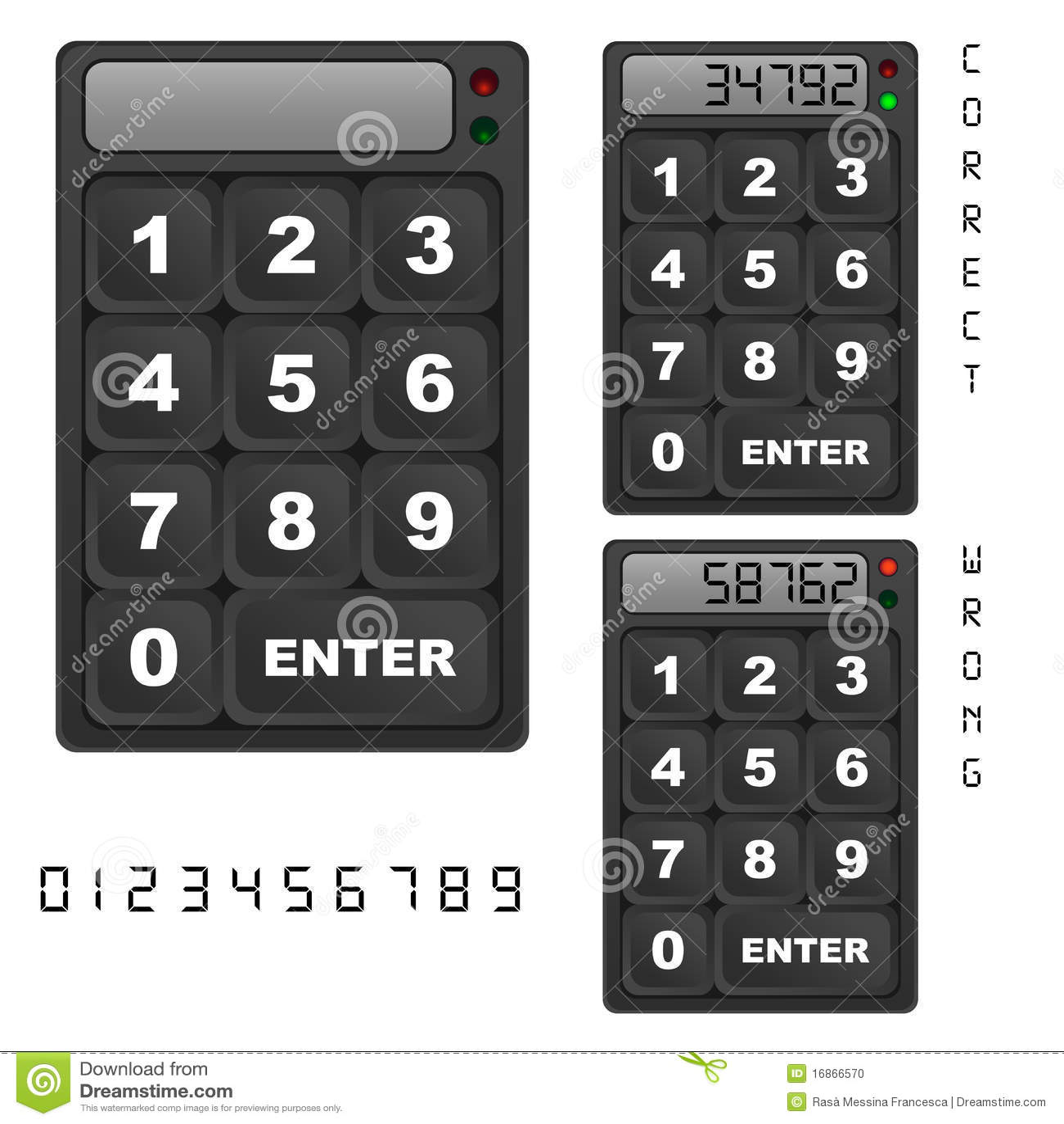 Painel de controle do teclado da segurança