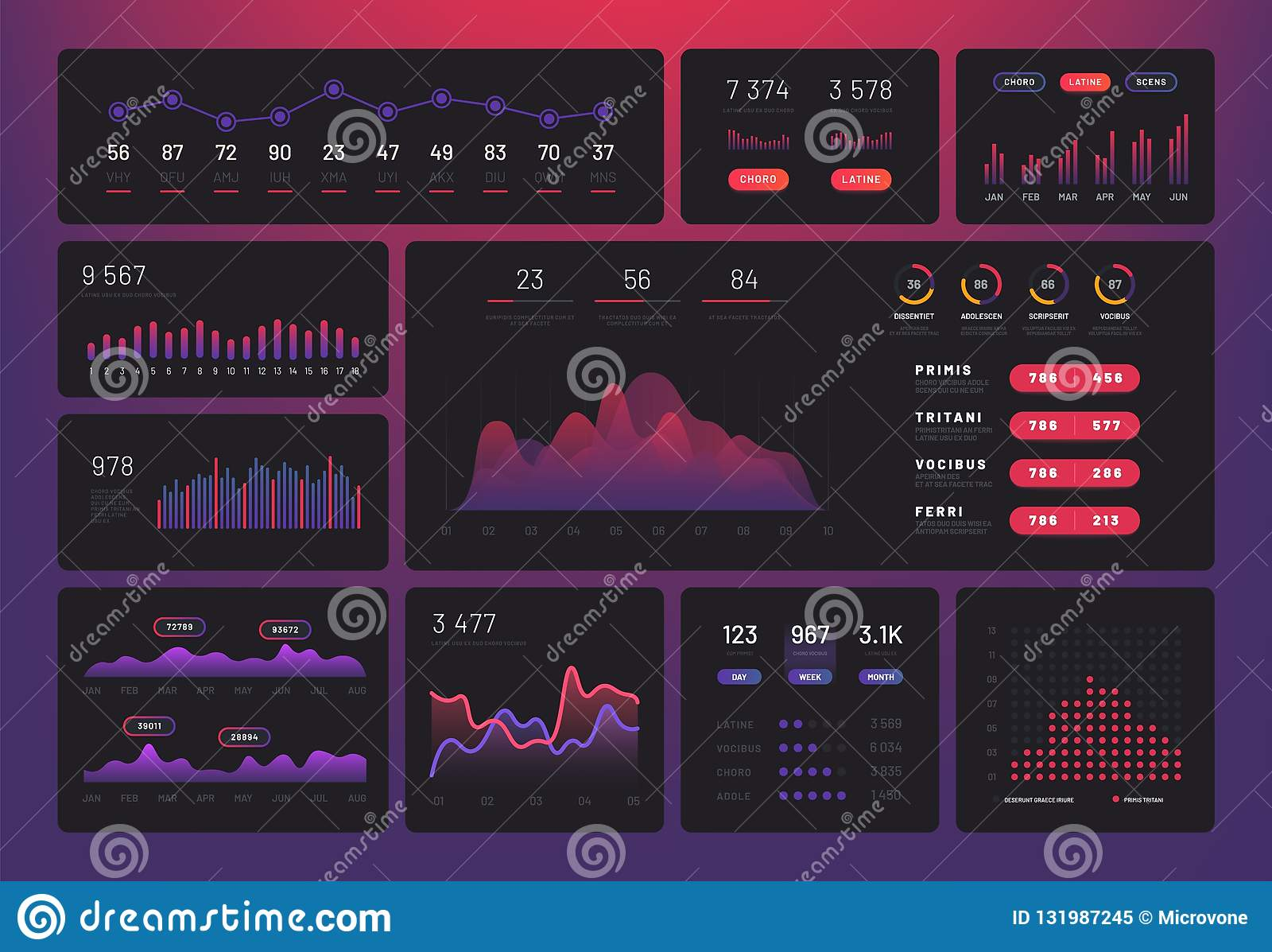 Painel futuro Tela da informação de Hud, relação interativa futurista com cartas e diagramas Infographics futuro da tecnologia