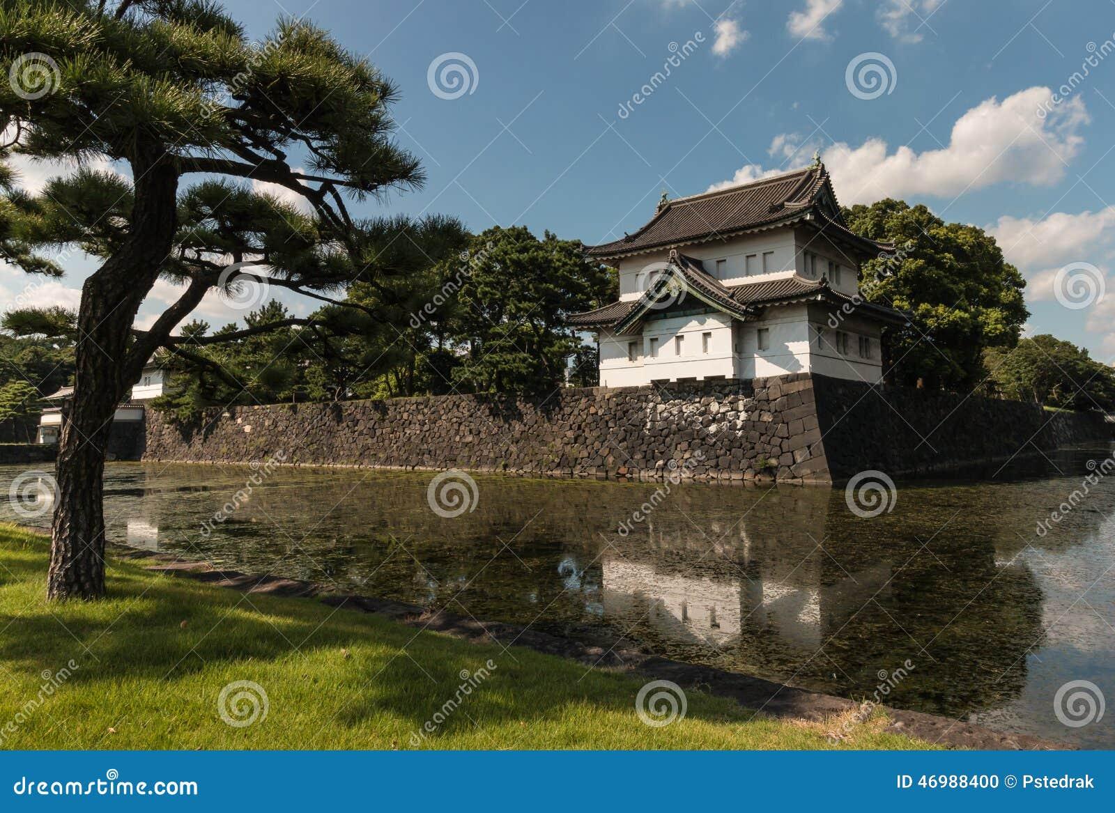 Palácio imperial em Tokyo