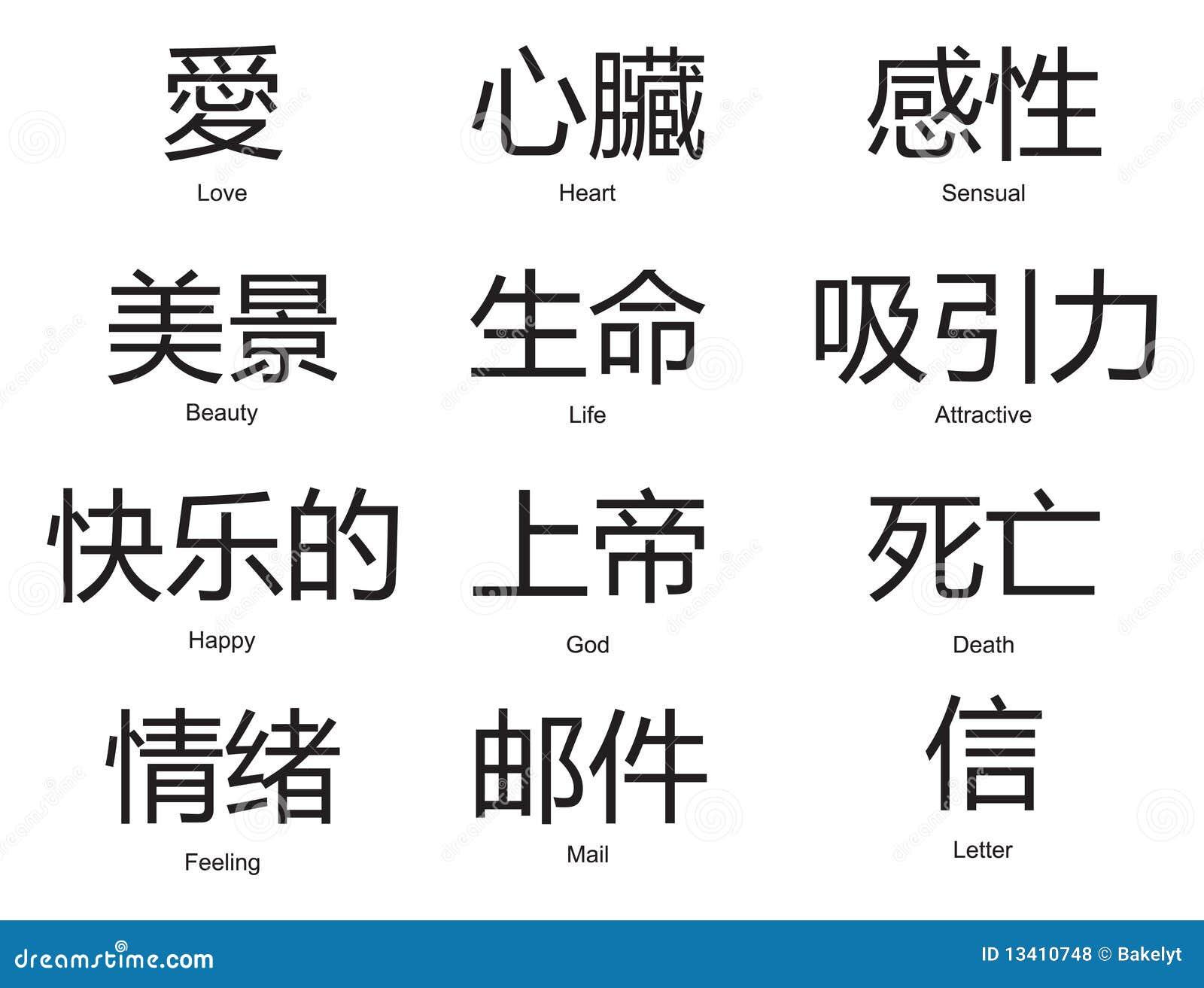 Palabras Chinas Ilustración Del Vector Ilustración De