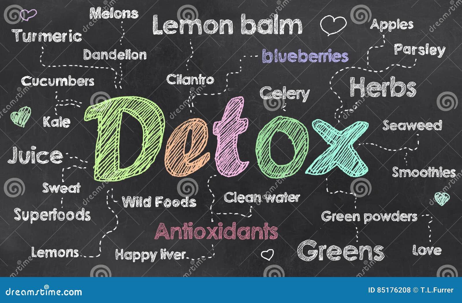 Palabras del Detox en la pizarra