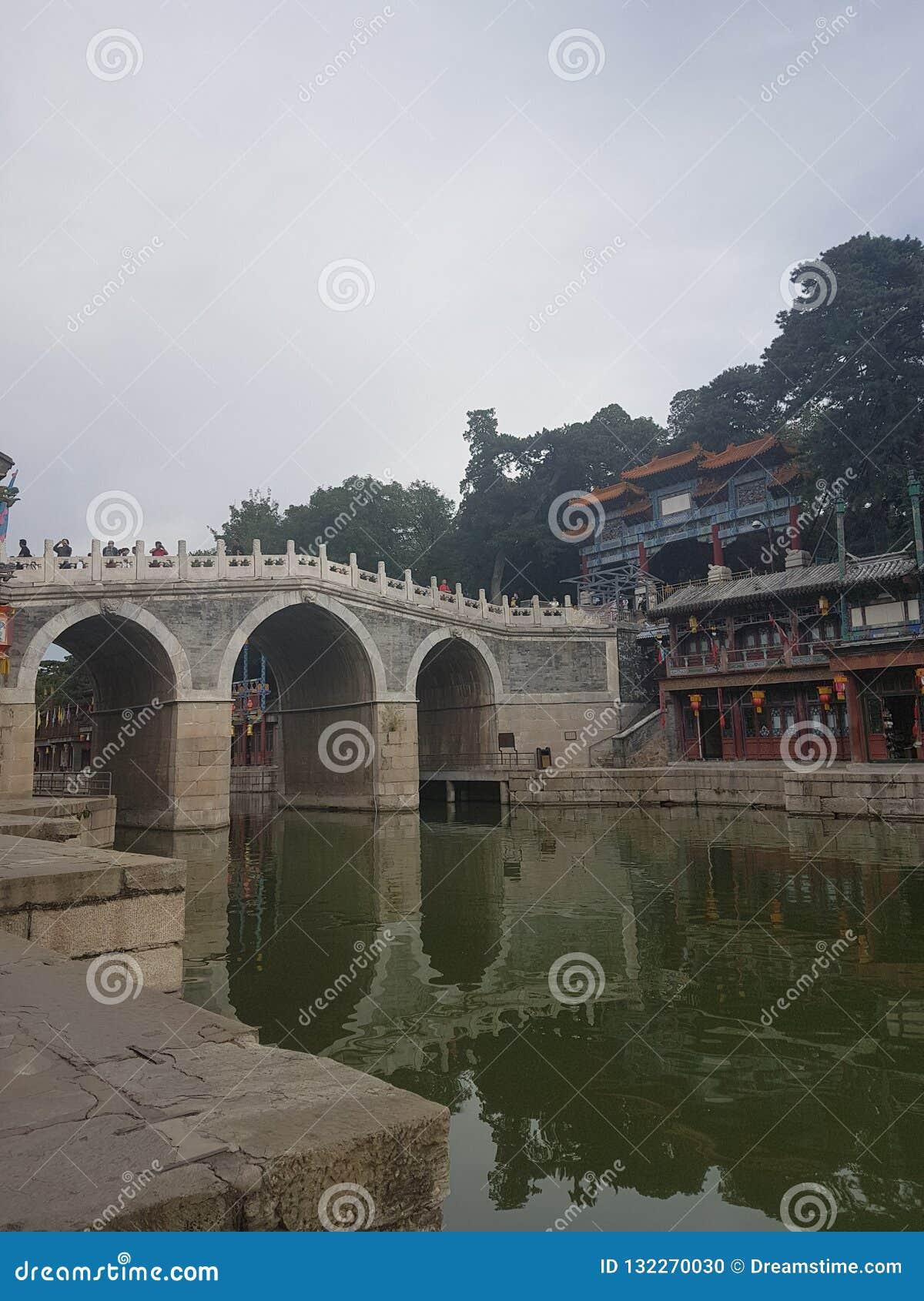 Palais d été de Pékin