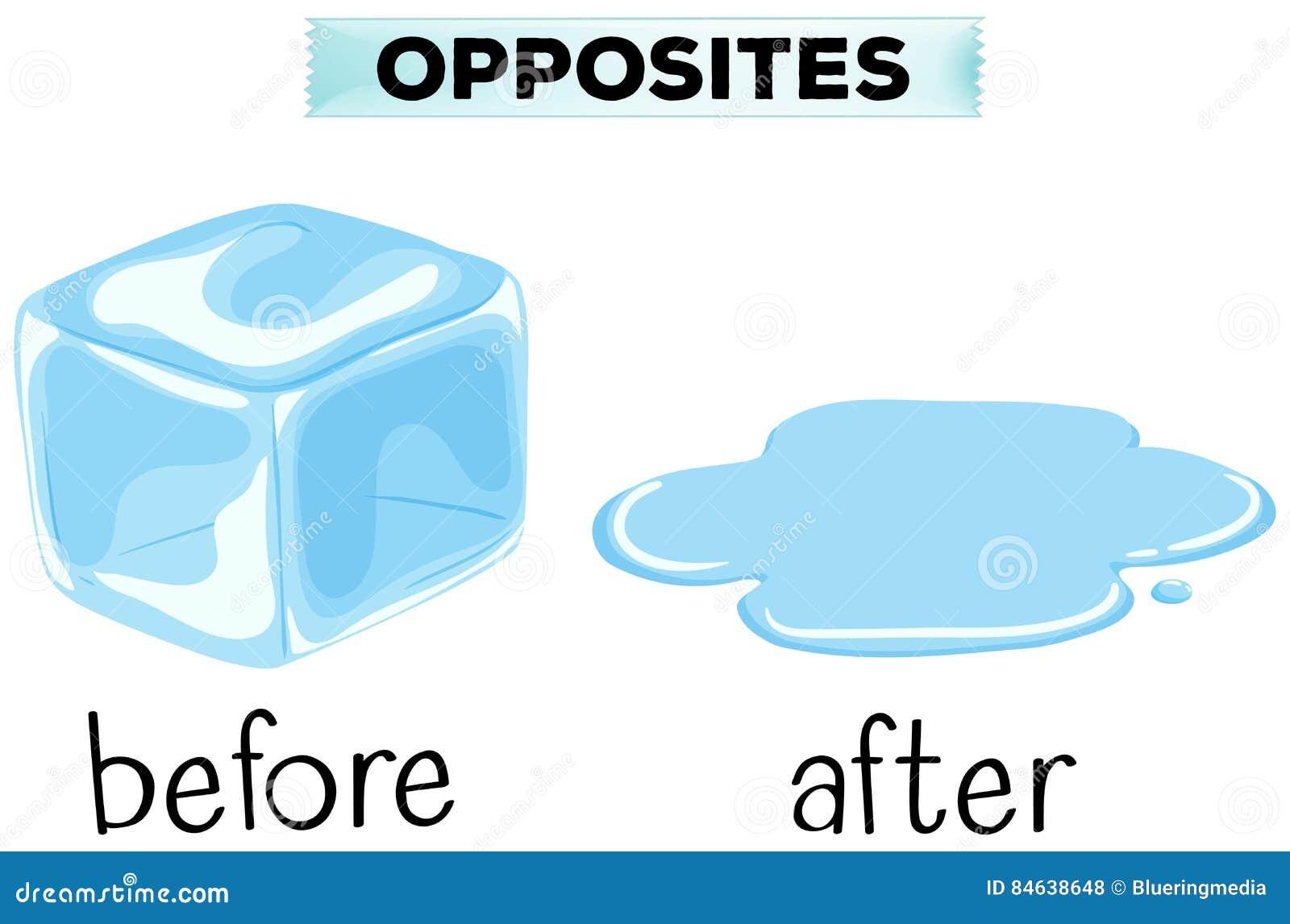 Palavras opostas para antes e depois