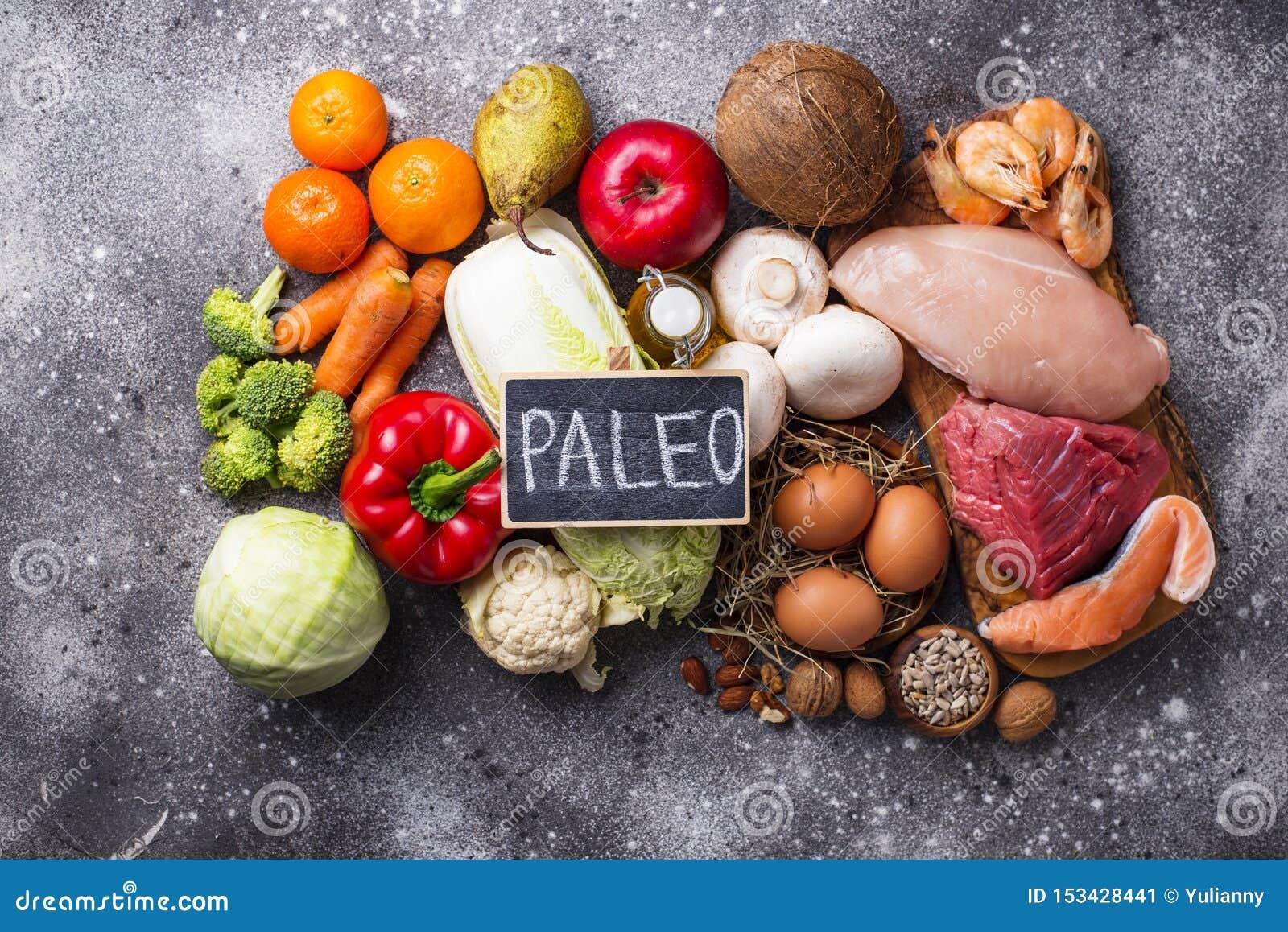 Paleo饮食的保健品