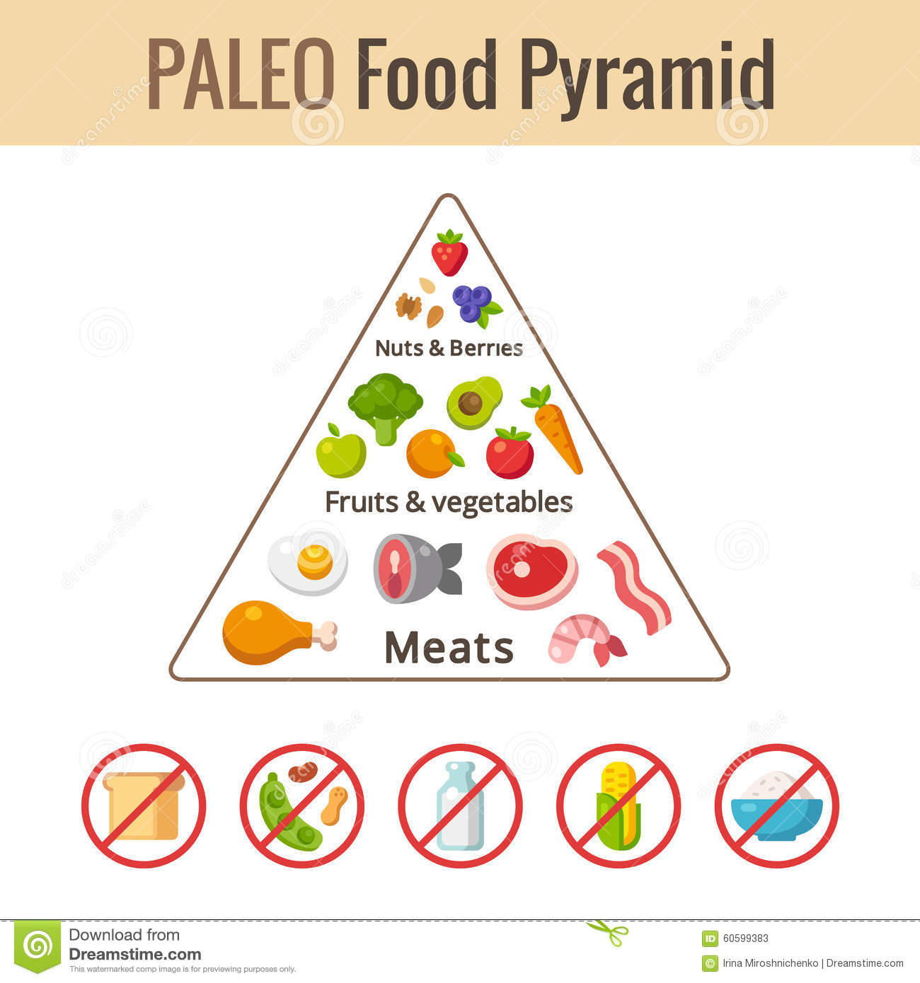 Paleo Food Pyramid Stock Vector - Image: 60599383