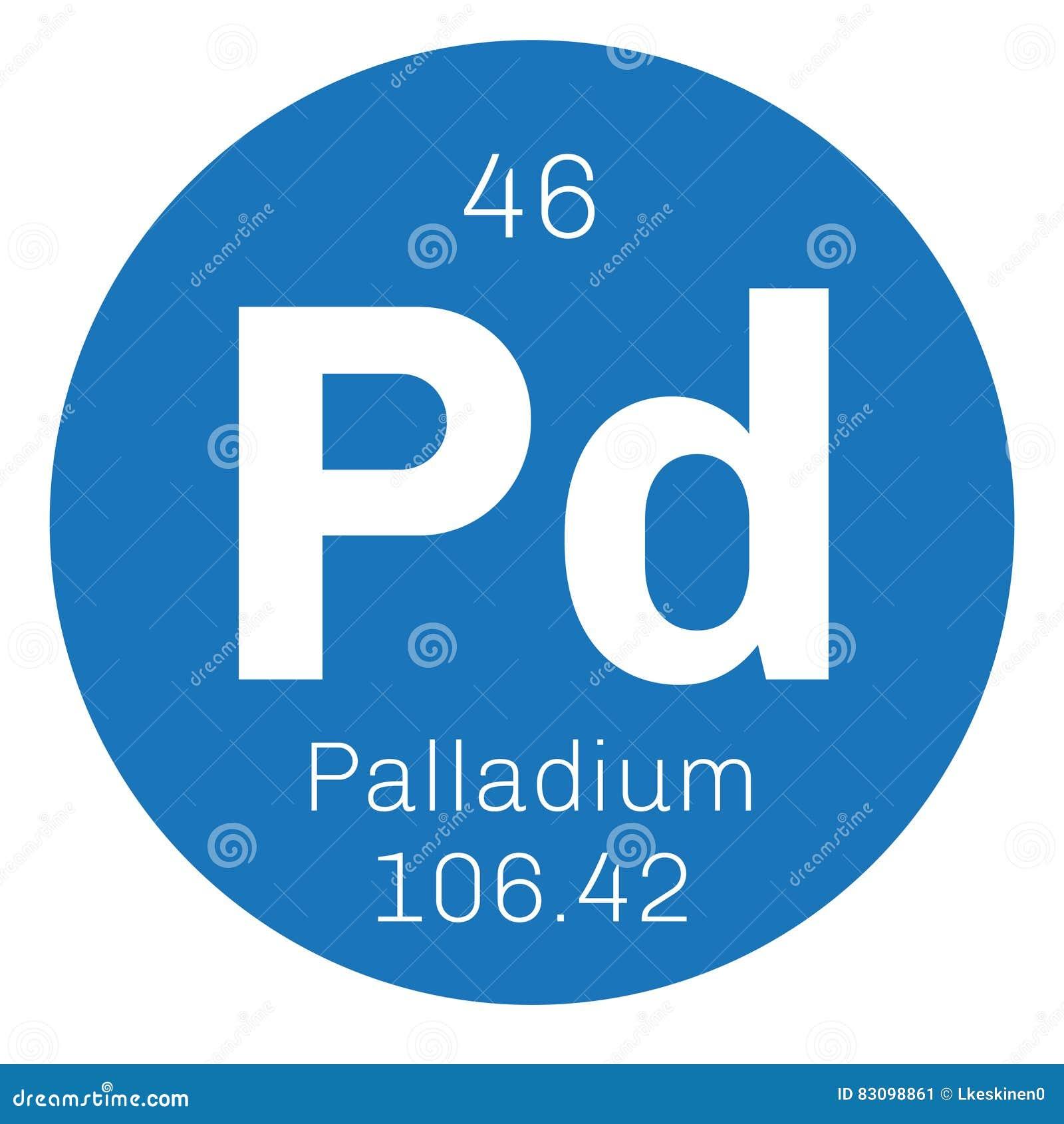 Palladium Chemical Element Stock Vector Illustration Of Groups