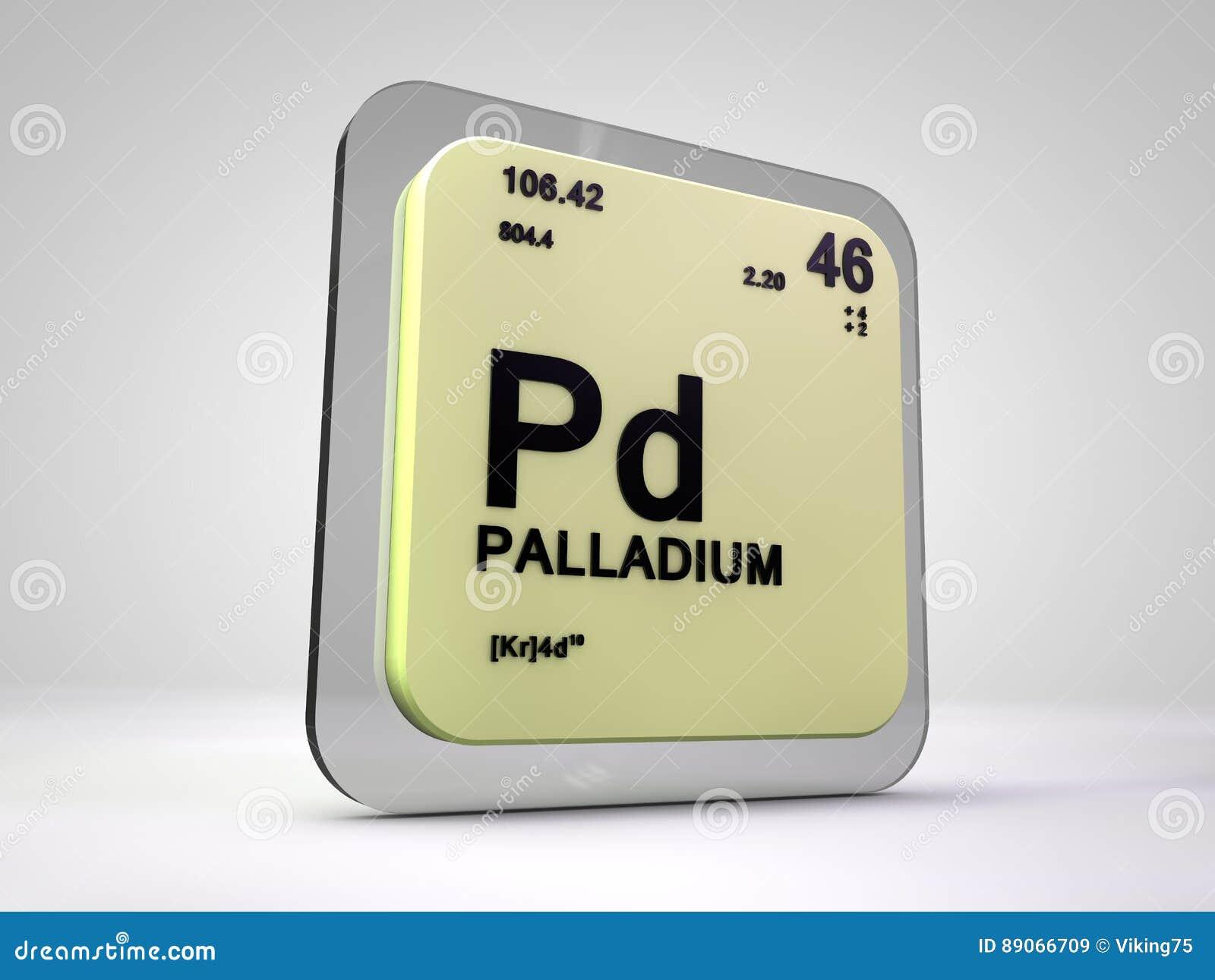 Palladium Pd Chemical Element Periodic Table Stock Illustration