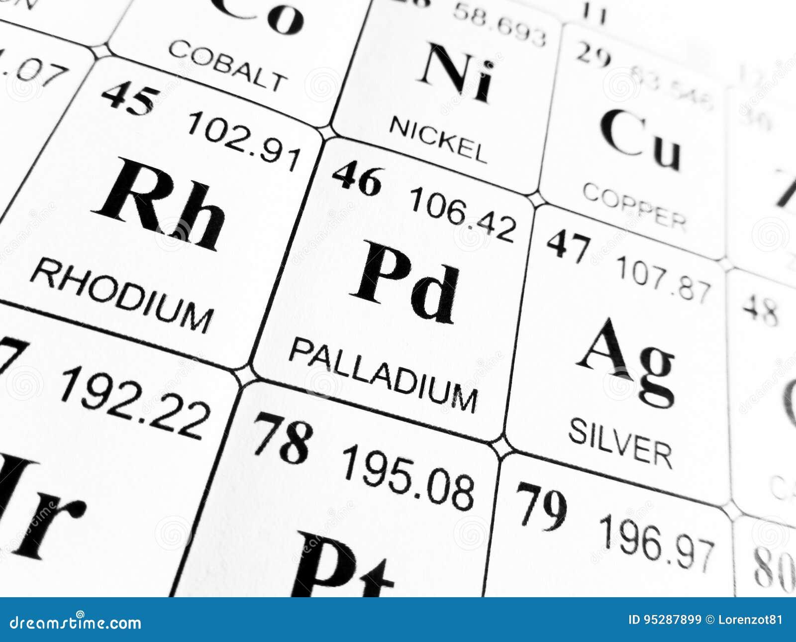 Palladium on the periodic table of the elements stock image image download palladium on the periodic table of the elements stock image image of elements urtaz Images