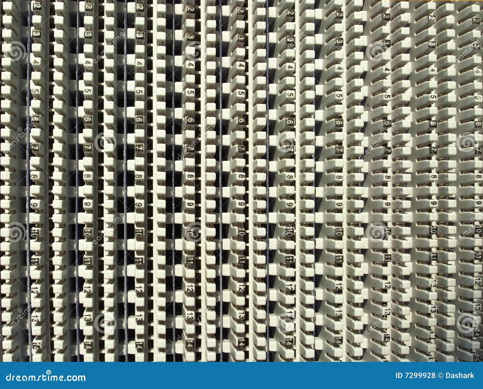 Panelu kablowy telefon